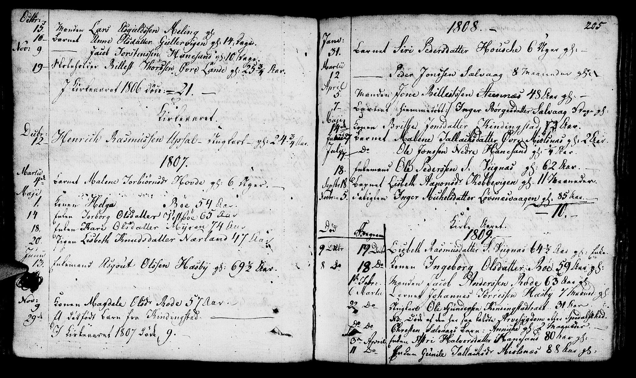 SAST, Finnøy sokneprestkontor, H/Ha/Haa/L0005: Ministerialbok nr. A 5, 1773-1816, s. 205