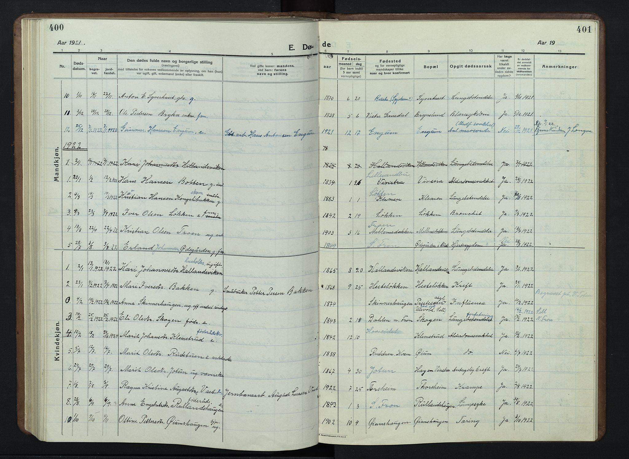SAH, Nord-Fron prestekontor, Klokkerbok nr. 7, 1915-1946, s. 400-401