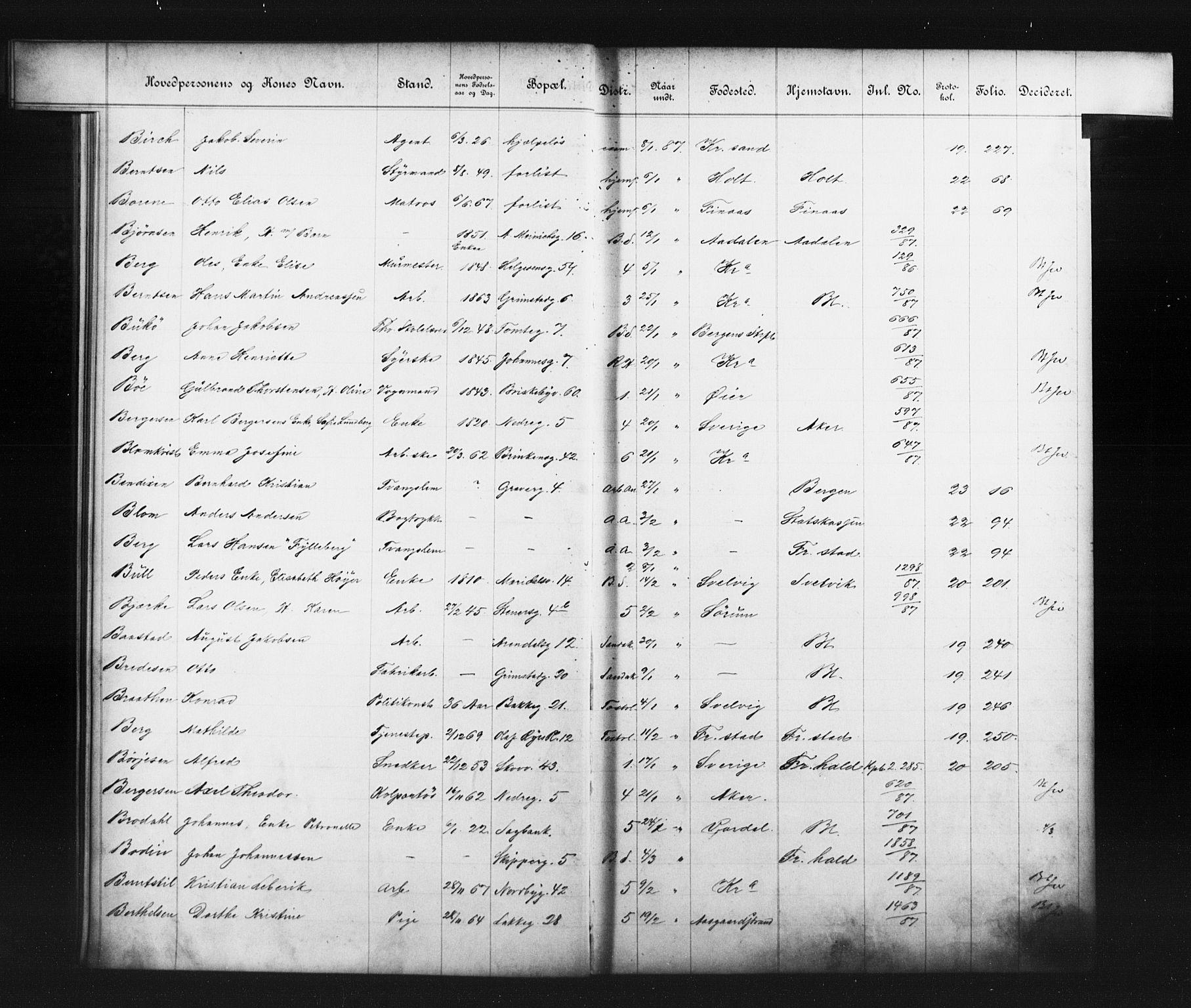 OBA, Fattigvesenet, Fb/L0007: Hjemstavnsregister, 1887, s. 22