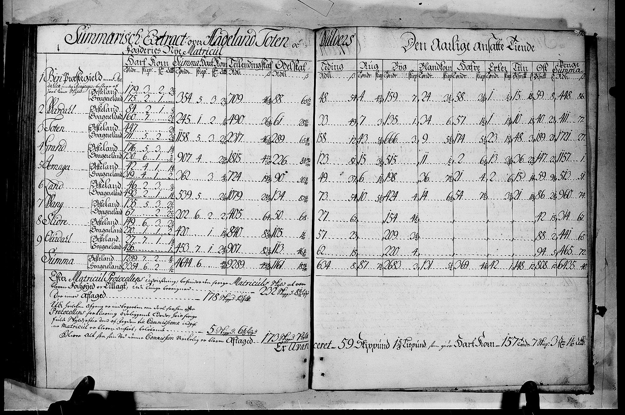 RA, Rentekammeret inntil 1814, Realistisk ordnet avdeling, N/Nb/Nbf/L0105: Hadeland, Toten og Valdres matrikkelprotokoll, 1723, s. 191b-192a