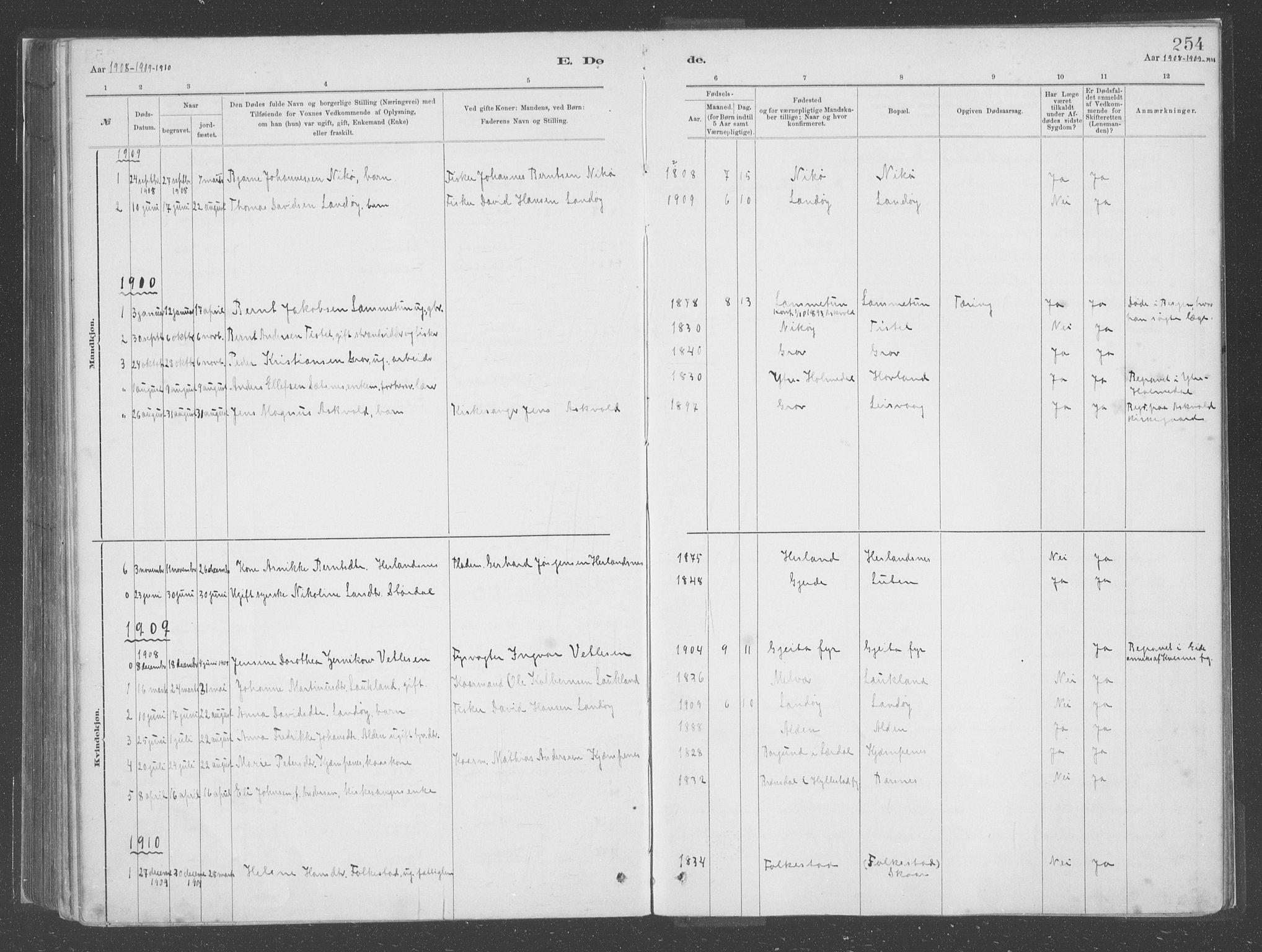 SAB, Askvoll Sokneprestembete, Ministerialbok nr. C  1, 1879-1922, s. 254
