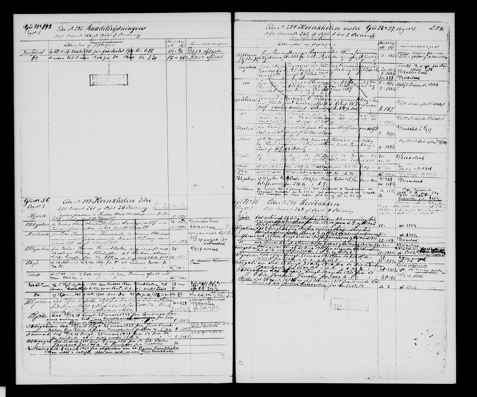 SAH, Sør-Hedmark sorenskriveri, H/Ha/Hac/Hacc/L0001: Panteregister nr. 3.1, 1855-1943, s. 274