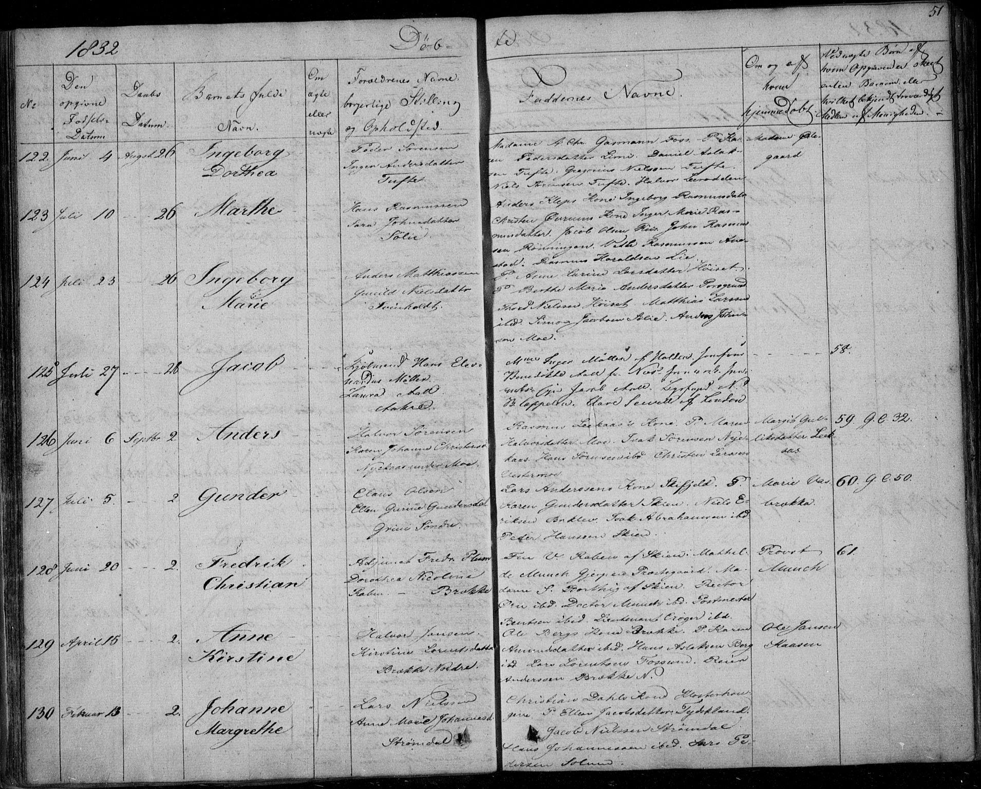 SAKO, Gjerpen kirkebøker, F/Fa/L0006: Ministerialbok nr. 6, 1829-1834, s. 51