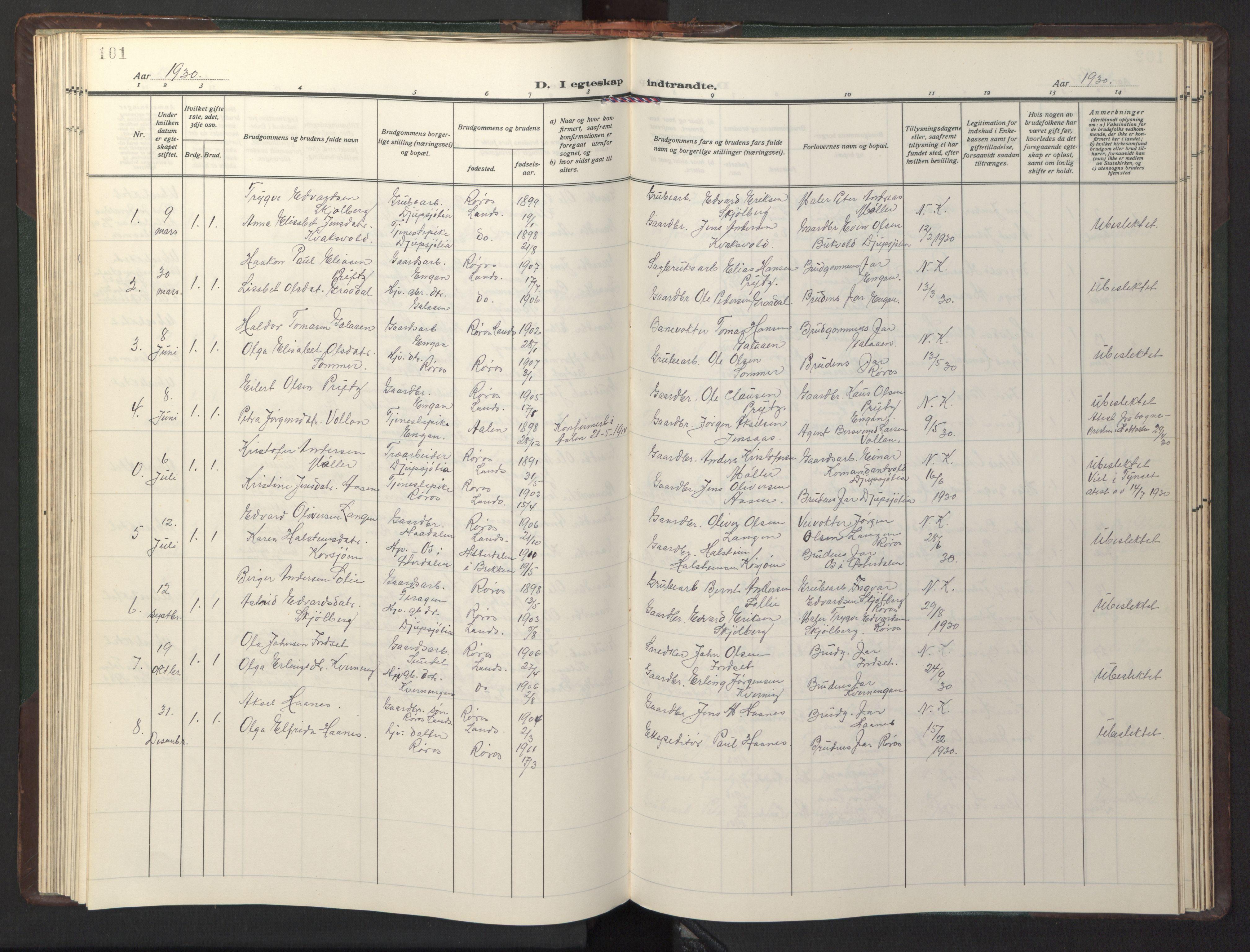 SAT, Ministerialprotokoller, klokkerbøker og fødselsregistre - Sør-Trøndelag, 681/L0944: Klokkerbok nr. 681C08, 1926-1954, s. 101
