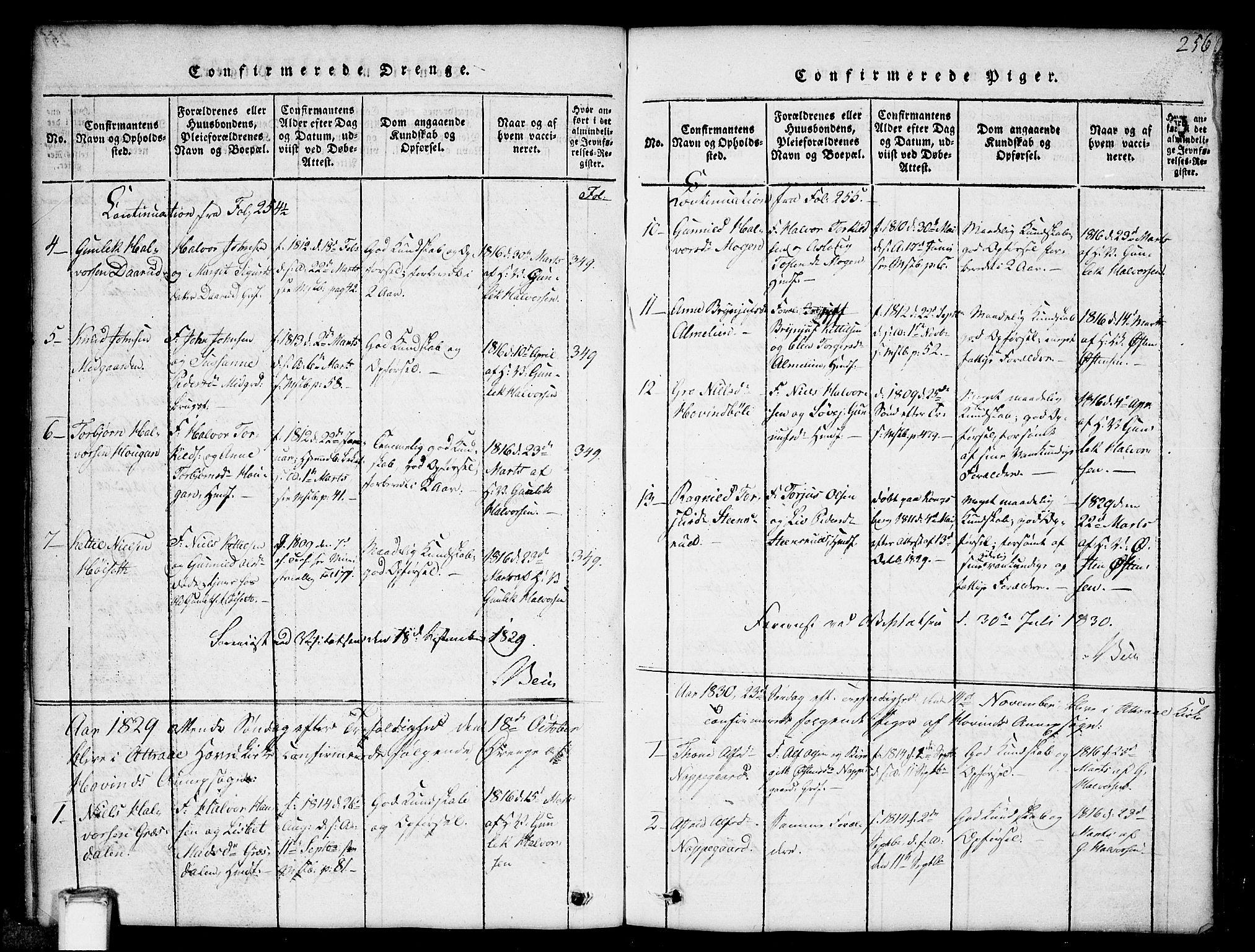 SAKO, Gransherad kirkebøker, G/Gb/L0001: Klokkerbok nr. II 1, 1815-1860, s. 256
