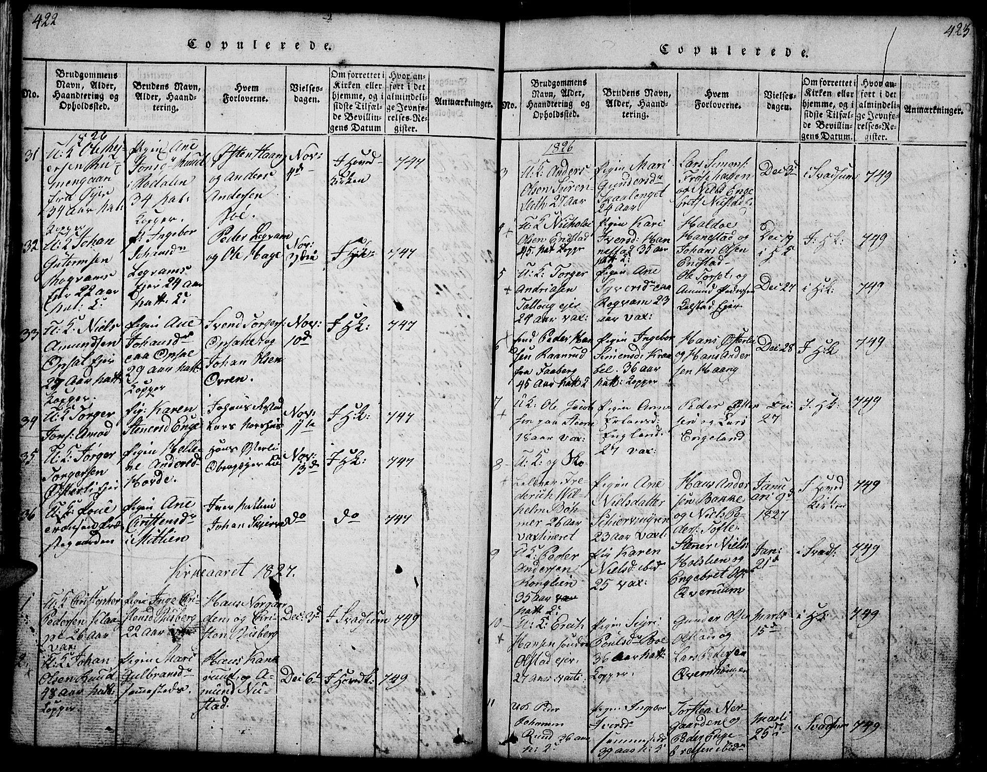 SAH, Gausdal prestekontor, Klokkerbok nr. 1, 1817-1848, s. 422-423