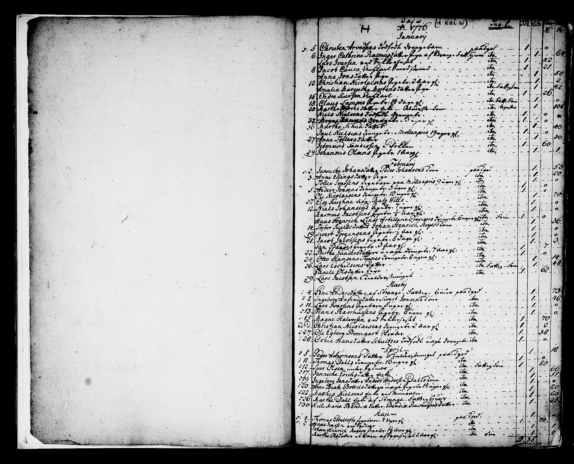 SAB, Domkirken Sokneprestembete, H/Haa/L0009: Ministerialbok nr. A 9, 1776-1821, s. 0-1