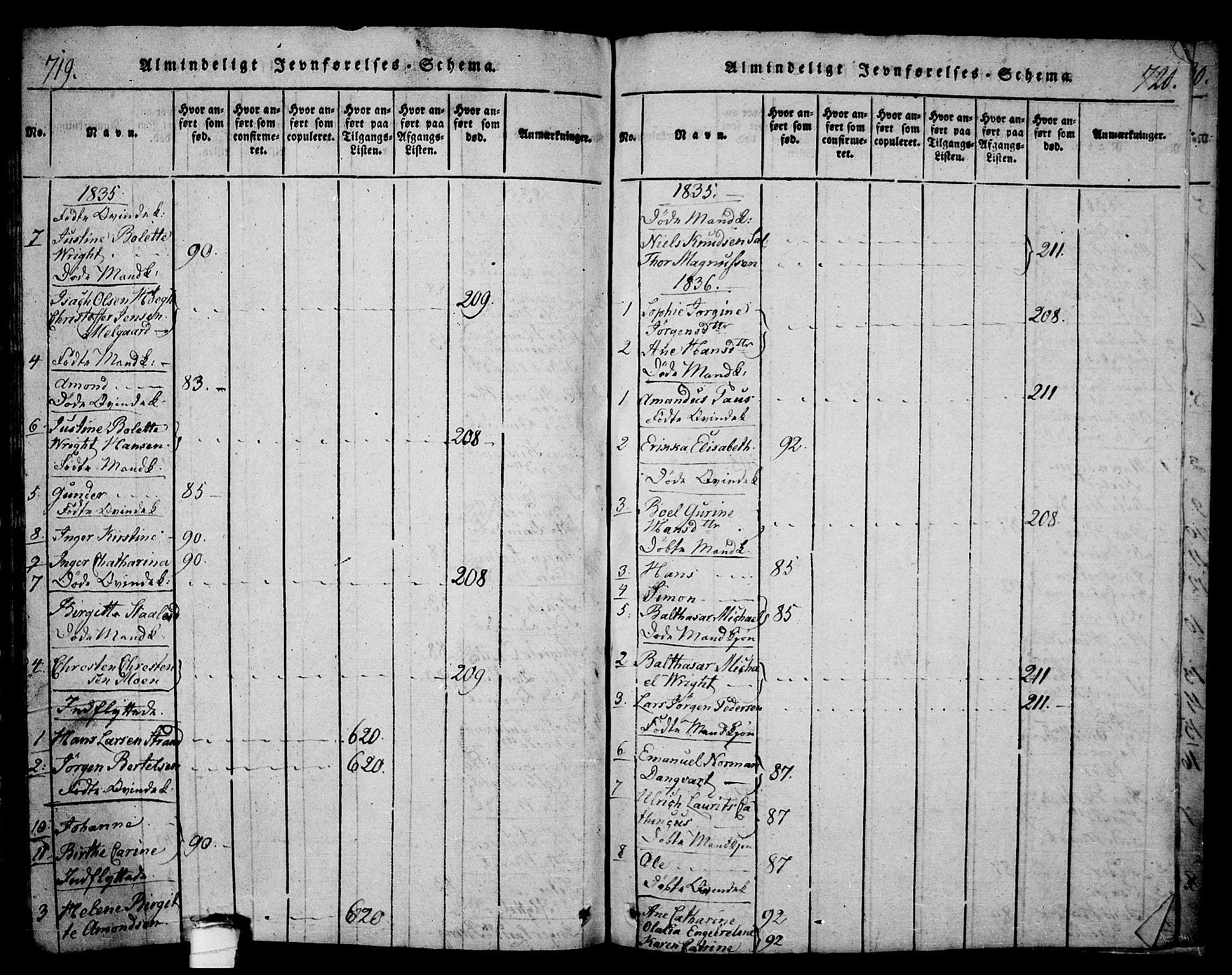 SAKO, Langesund kirkebøker, G/Ga/L0003: Klokkerbok nr. 3, 1815-1858, s. 719-720