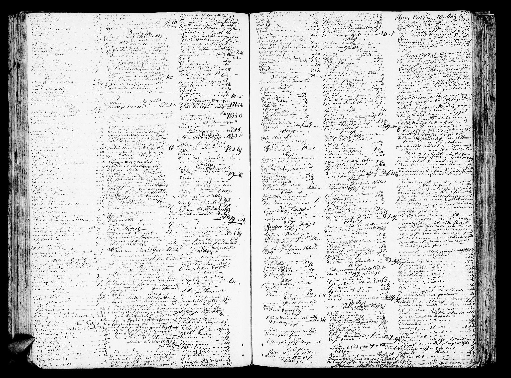 SAT, Romsdal sorenskriveri, 3/3A/L0012: Skifteprotokoll, 1789-1802, s. 269b-270a