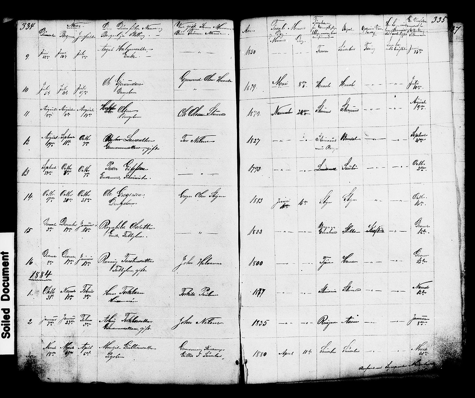 SAKO, Hjartdal kirkebøker, G/Gc/L0002: Klokkerbok nr. III 2, 1854-1890, s. 334-335