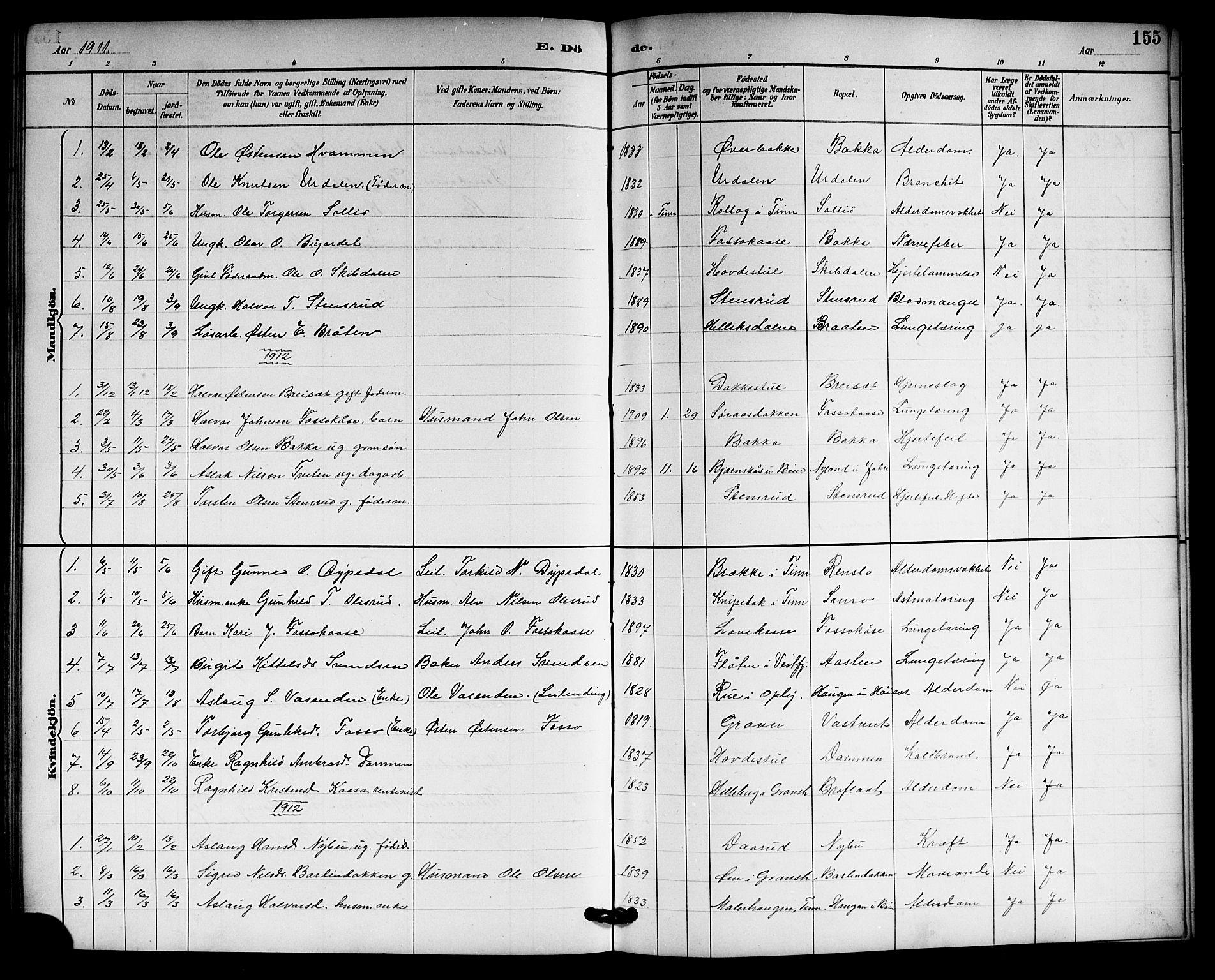SAKO, Gransherad kirkebøker, G/Gb/L0003: Klokkerbok nr. II 3, 1887-1921, s. 155