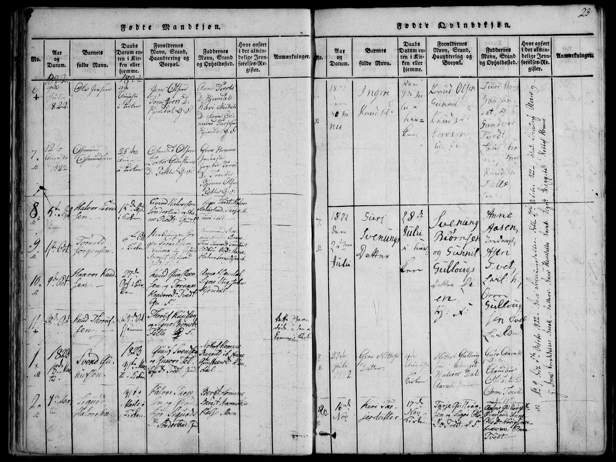 SAKO, Nissedal kirkebøker, F/Fb/L0001: Ministerialbok nr. II 1, 1814-1845, s. 23