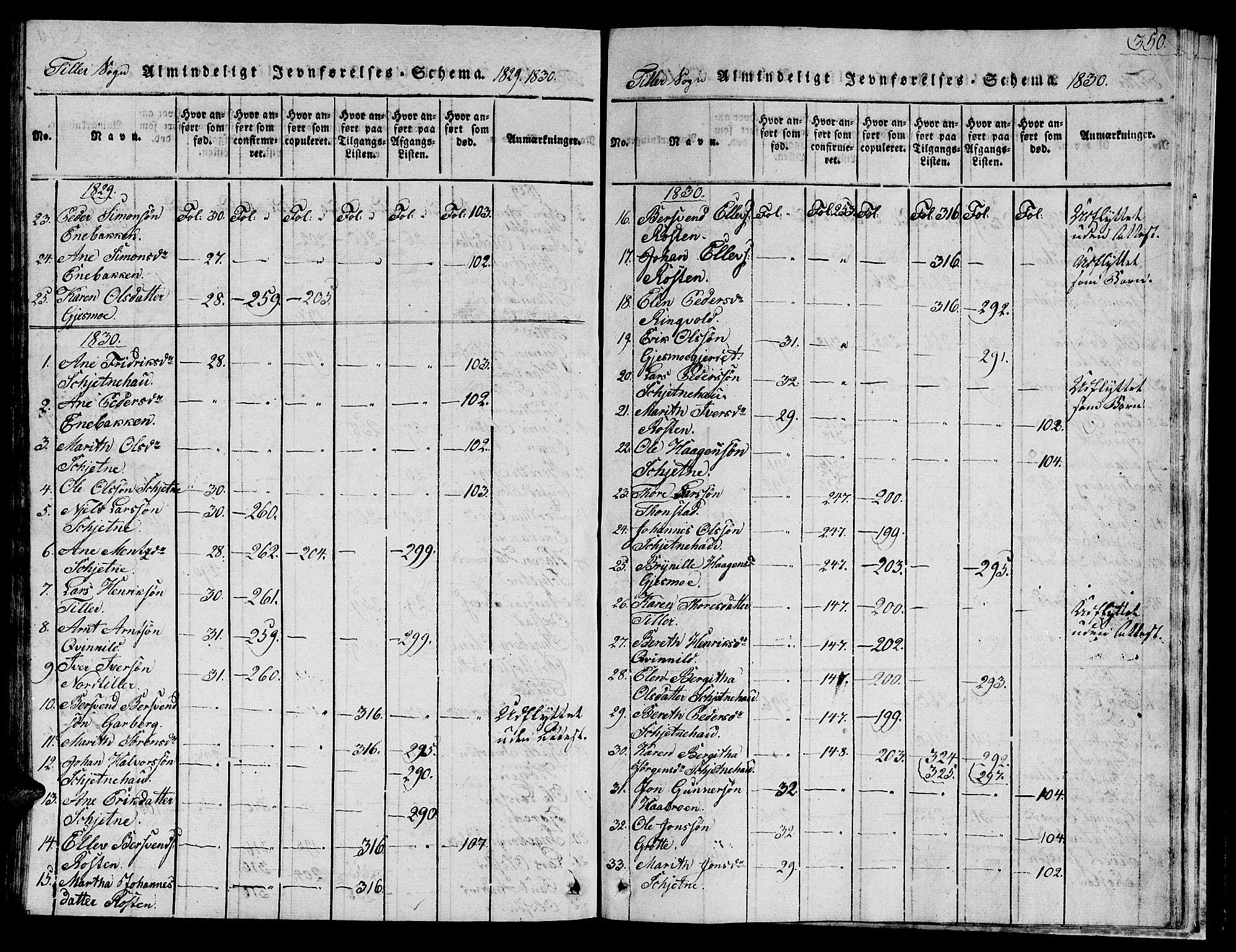 SAT, Ministerialprotokoller, klokkerbøker og fødselsregistre - Sør-Trøndelag, 621/L0458: Klokkerbok nr. 621C01, 1816-1865, s. 350
