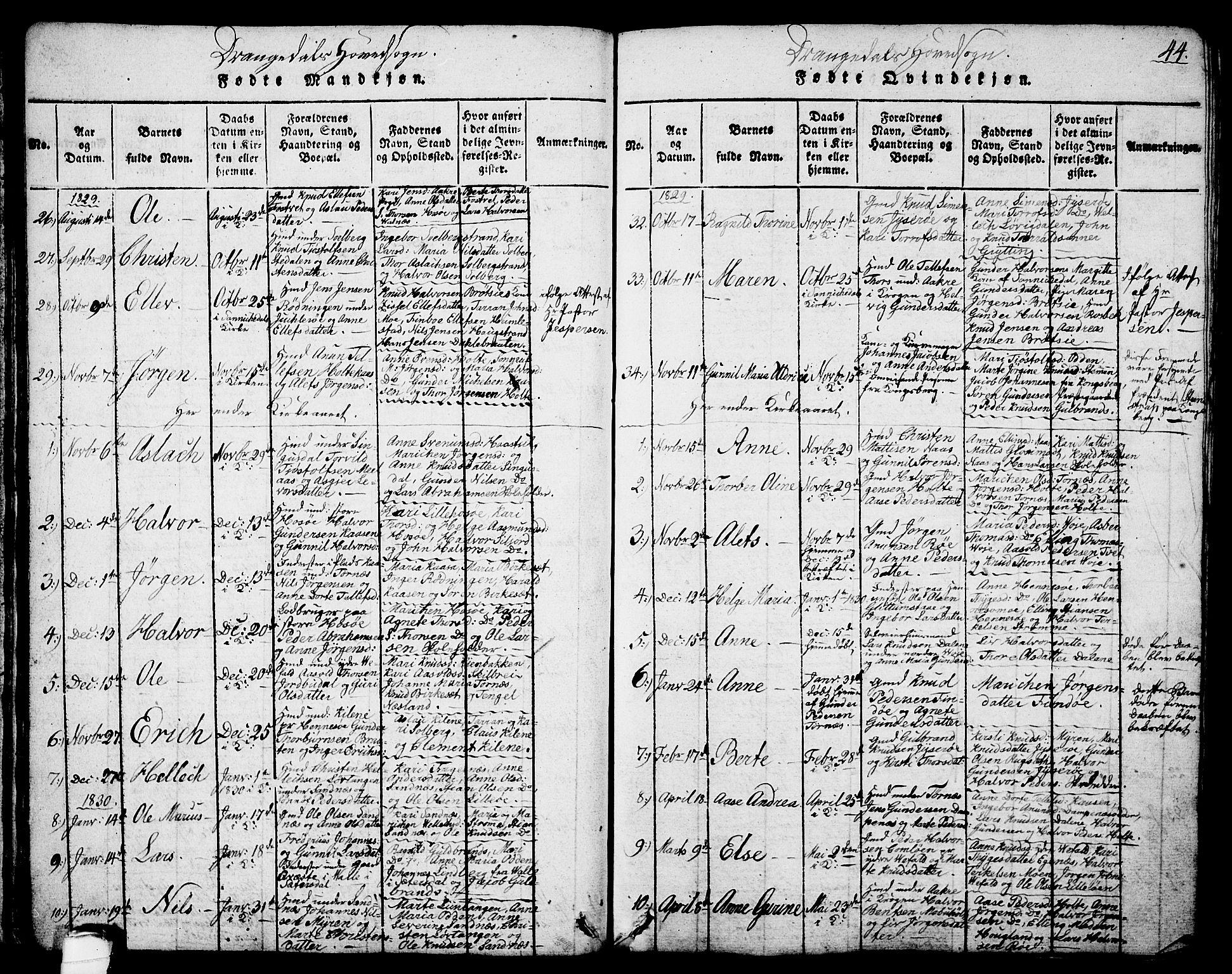 SAKO, Drangedal kirkebøker, G/Ga/L0001: Klokkerbok nr. I 1 /1, 1814-1856, s. 44
