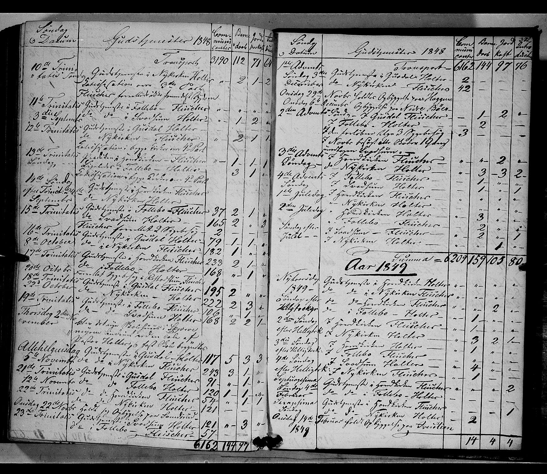 SAH, Gausdal prestekontor, Ministerialbok nr. 7, 1840-1850, s. 372