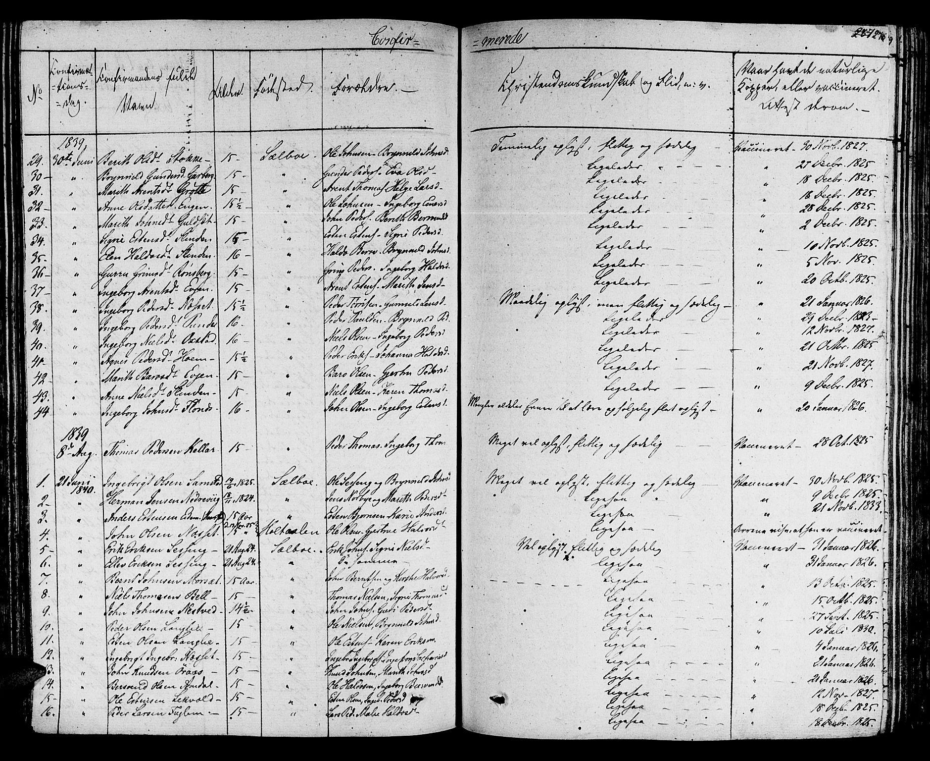 SAT, Ministerialprotokoller, klokkerbøker og fødselsregistre - Sør-Trøndelag, 695/L1143: Ministerialbok nr. 695A05 /1, 1824-1842, s. 278