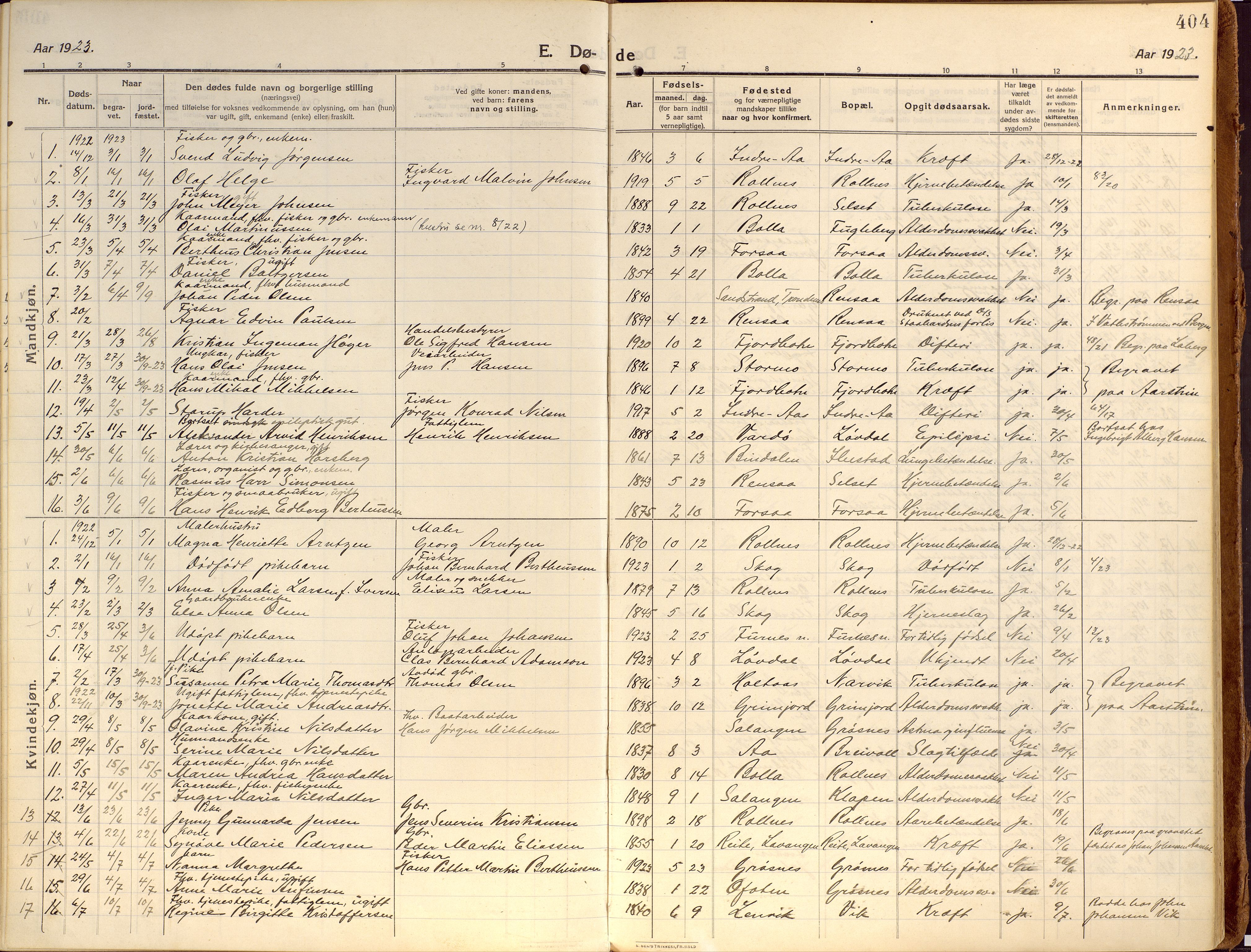 SATØ, Ibestad sokneprestembete, Ministerialbok nr. 18, 1915-1929, s. 404