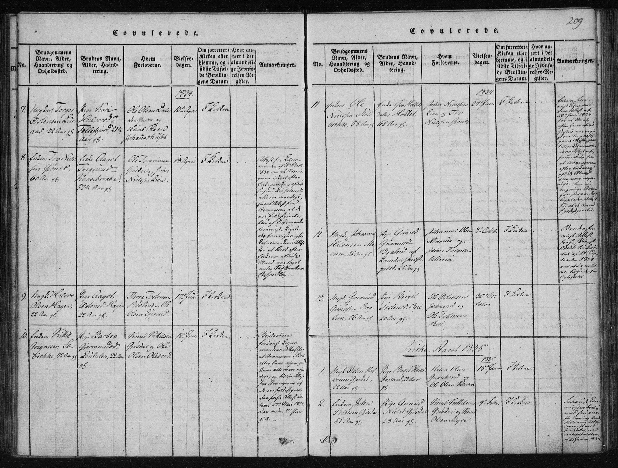 SAKO, Tinn kirkebøker, F/Fa/L0004: Ministerialbok nr. I 4, 1815-1843, s. 209