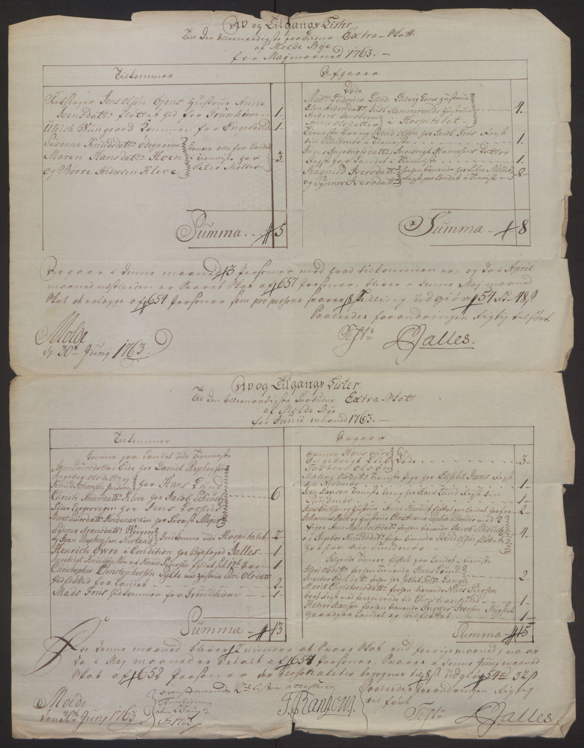 RA, Rentekammeret inntil 1814, Reviderte regnskaper, Byregnskaper, R/Rq/L0487: [Q1] Kontribusjonsregnskap, 1762-1772, s. 47