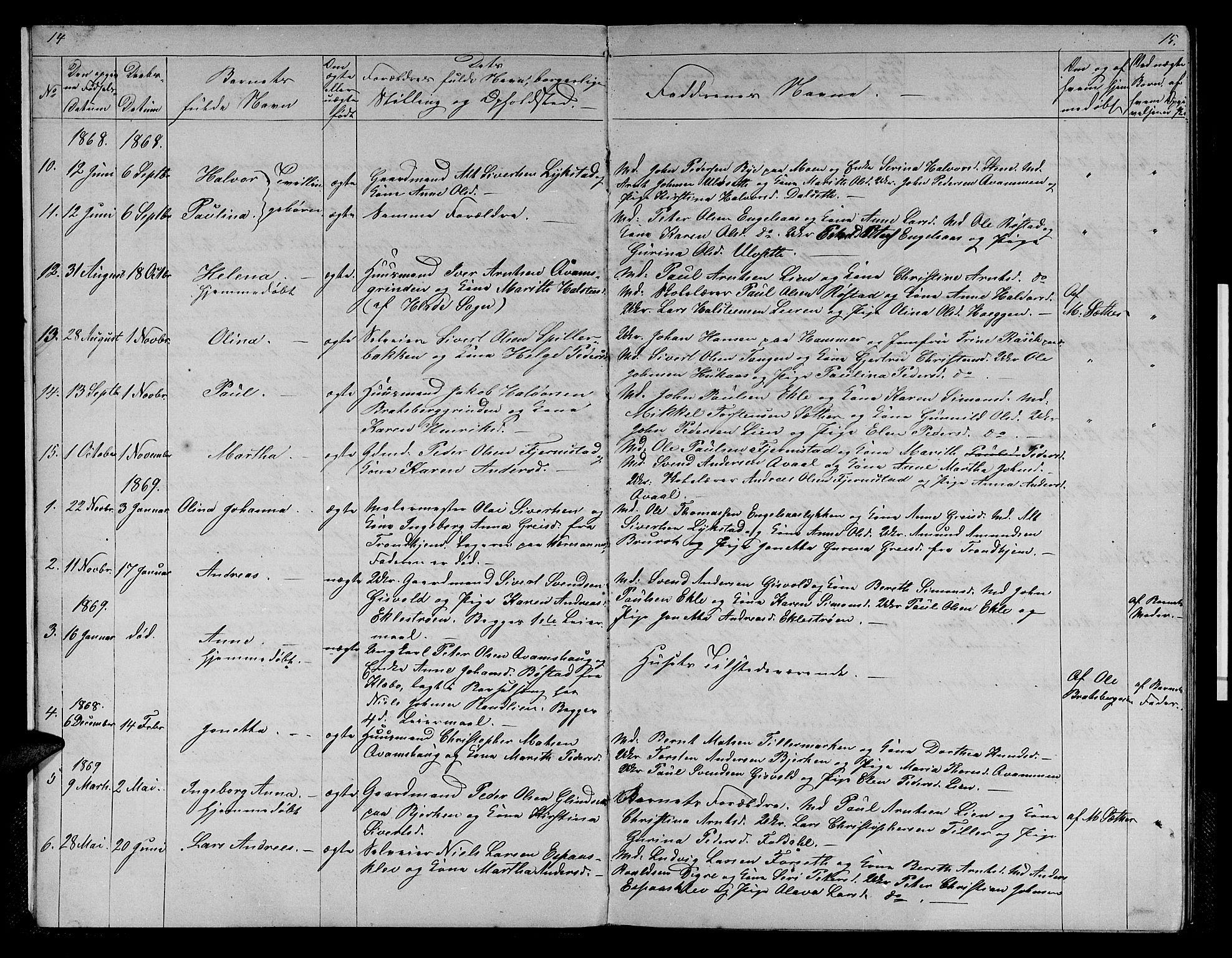 SAT, Ministerialprotokoller, klokkerbøker og fødselsregistre - Sør-Trøndelag, 608/L0340: Klokkerbok nr. 608C06, 1864-1889, s. 14-15