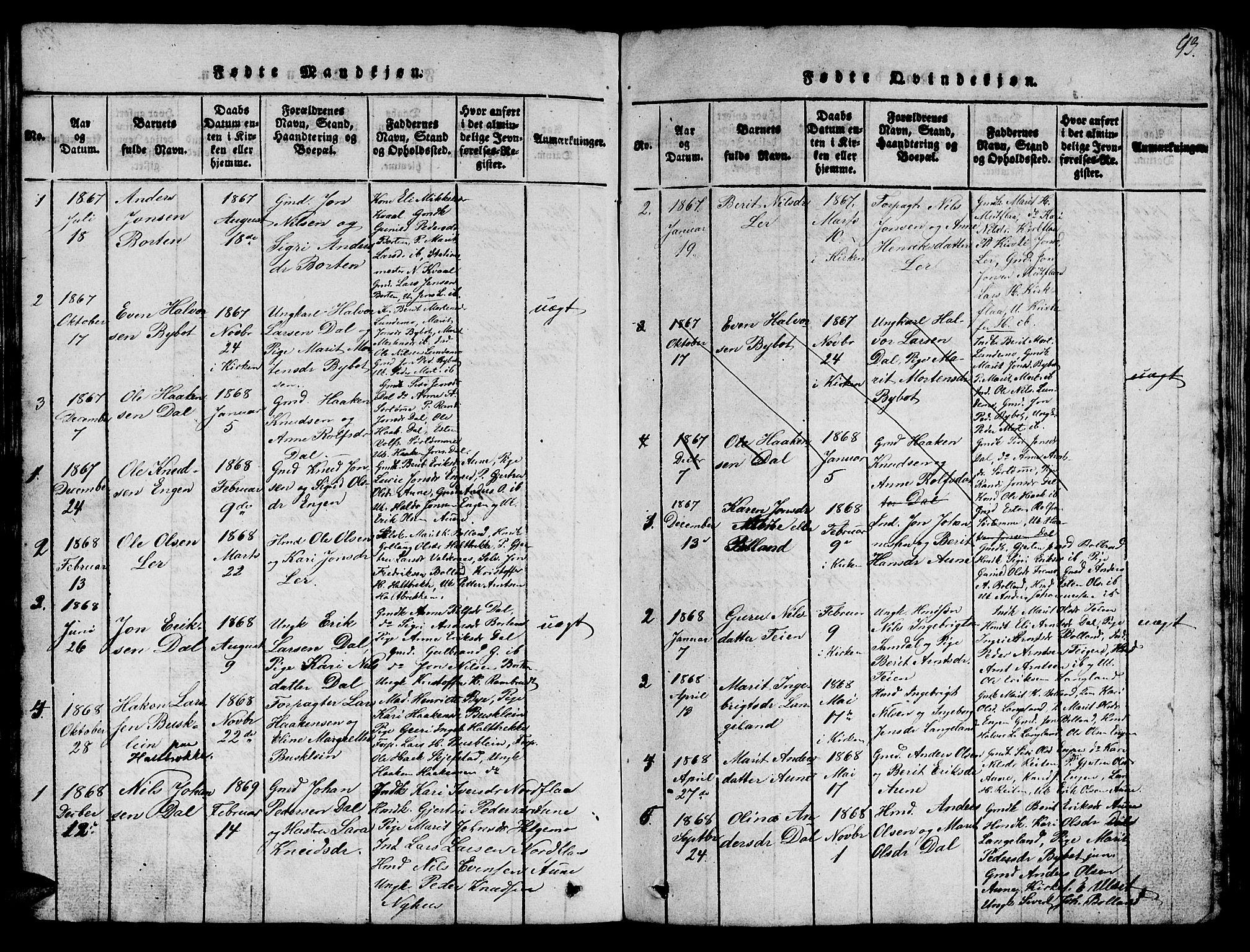 SAT, Ministerialprotokoller, klokkerbøker og fødselsregistre - Sør-Trøndelag, 693/L1121: Klokkerbok nr. 693C02, 1816-1869, s. 93