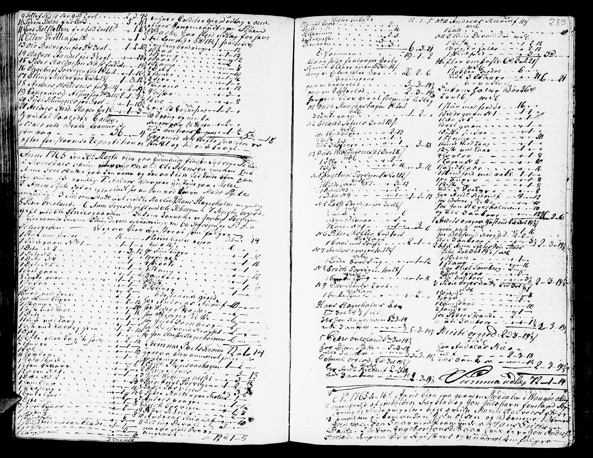 SAT, Romsdal sorenskriveri, 3/3A/L0009: Skifteprotokoll, 1761-1773, s. 282b-283a