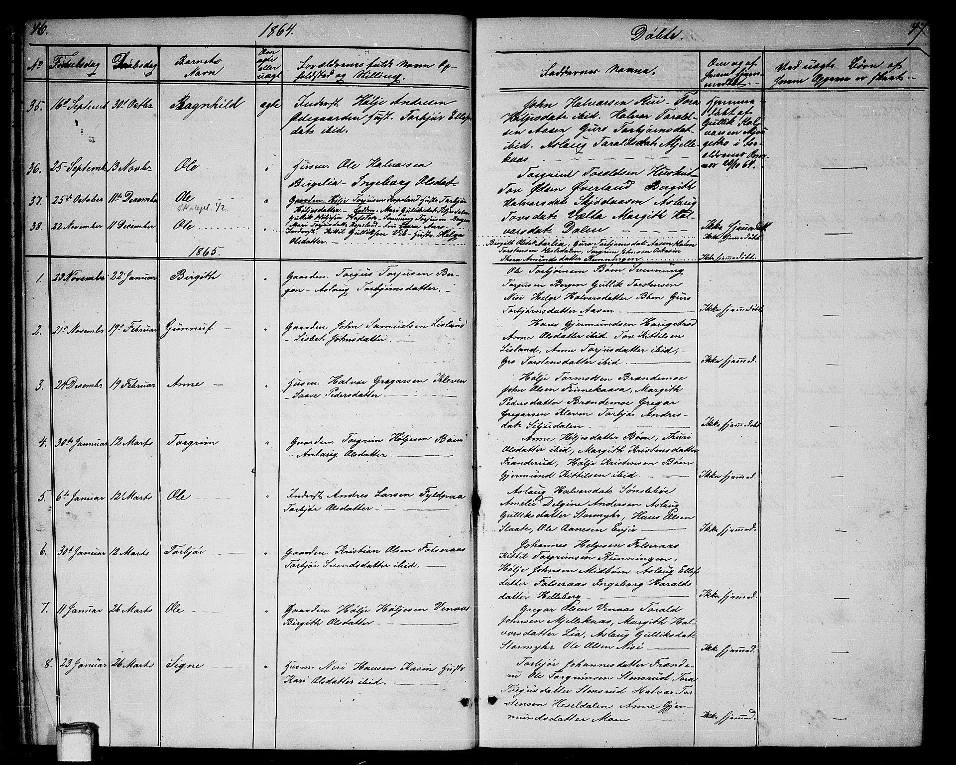 SAKO, Gransherad kirkebøker, G/Ga/L0002: Klokkerbok nr. I 2, 1854-1886, s. 46-47