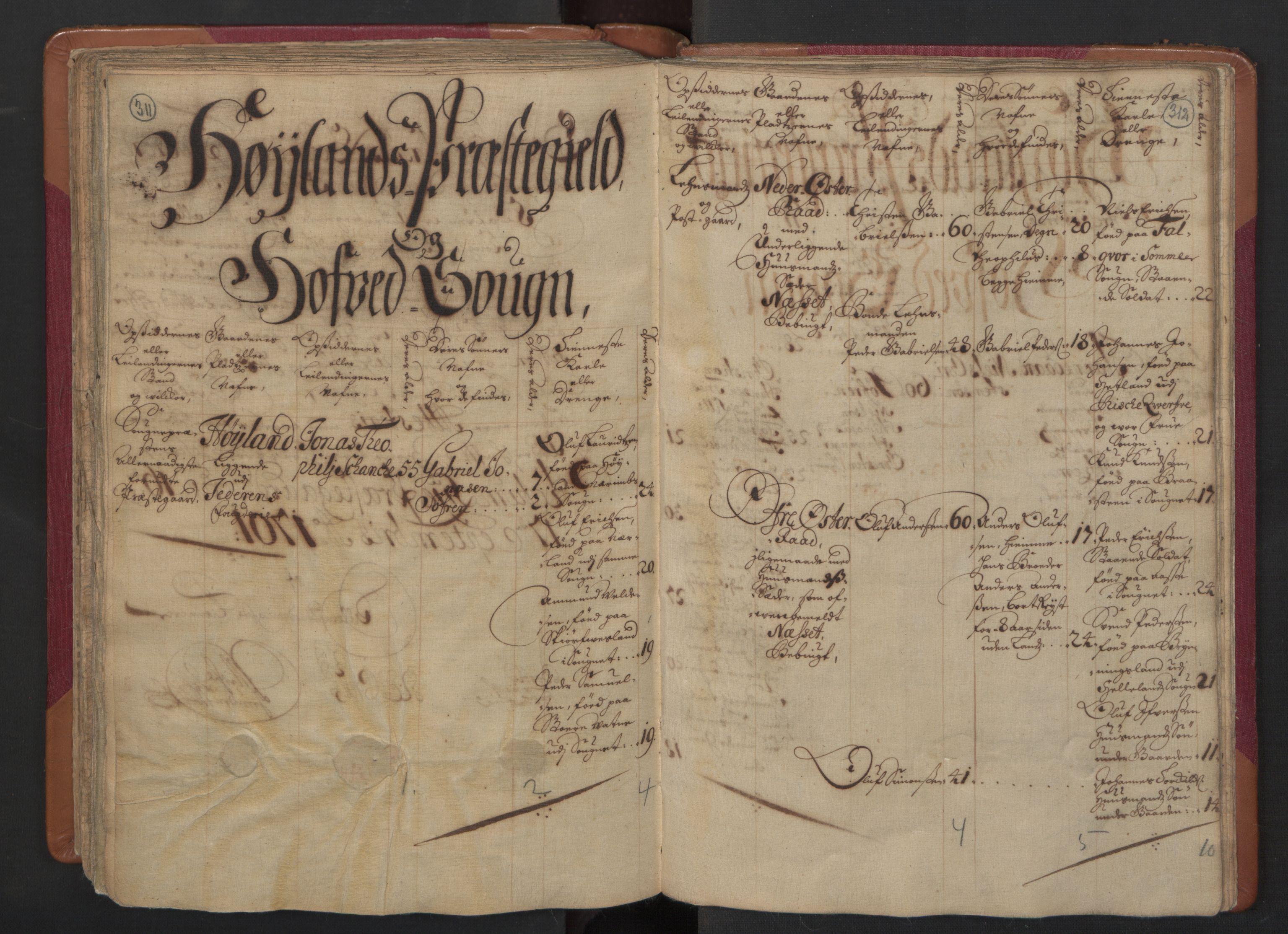 RA, Manntallet 1701, nr. 4: Jæren og Dalane fogderi, 1701, s. 311-312