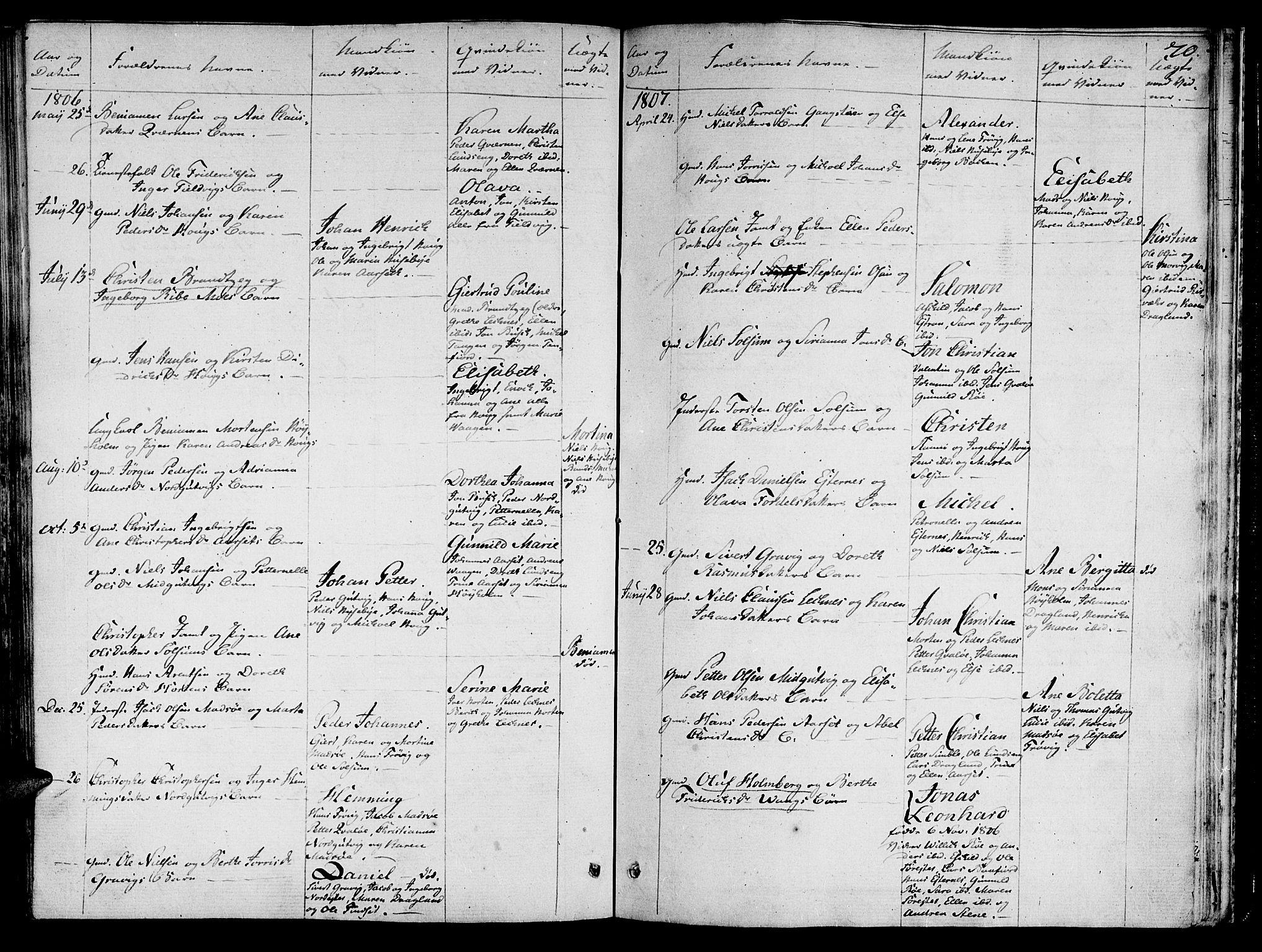 SAT, Ministerialprotokoller, klokkerbøker og fødselsregistre - Nord-Trøndelag, 780/L0633: Ministerialbok nr. 780A02 /2, 1806-1814, s. 70