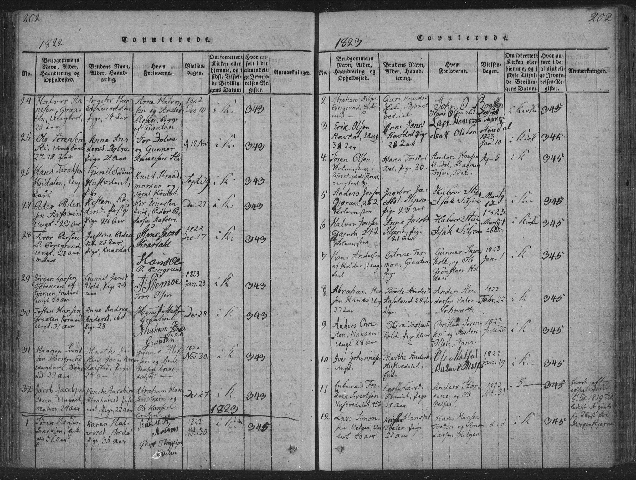 SAKO, Solum kirkebøker, F/Fa/L0004: Ministerialbok nr. I 4, 1814-1833, s. 202