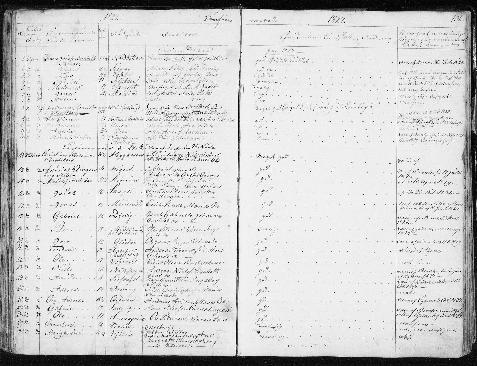SAT, Ministerialprotokoller, klokkerbøker og fødselsregistre - Sør-Trøndelag, 634/L0528: Ministerialbok nr. 634A04, 1827-1842, s. 131