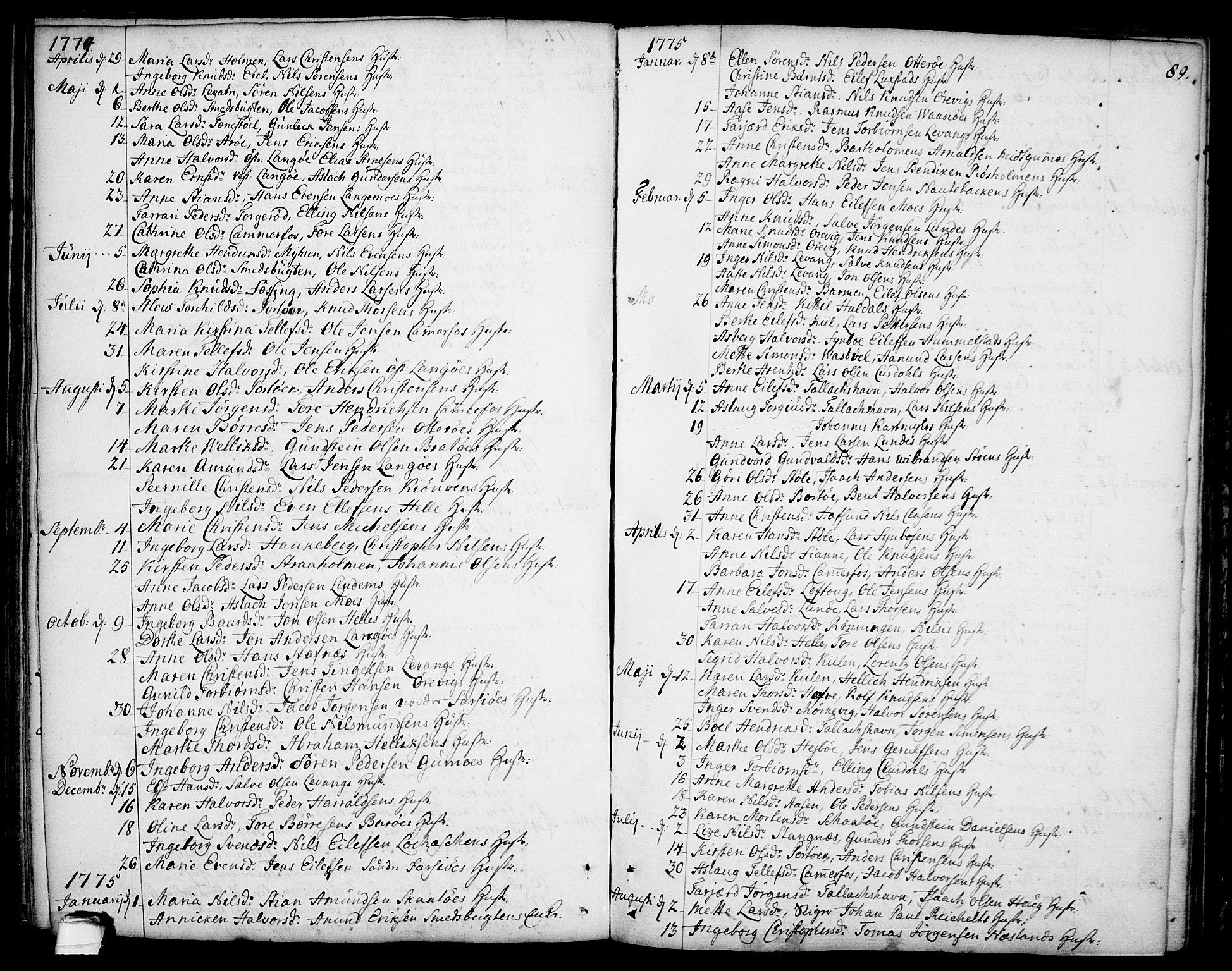 SAKO, Sannidal kirkebøker, F/Fa/L0002: Ministerialbok nr. 2, 1767-1802, s. 89