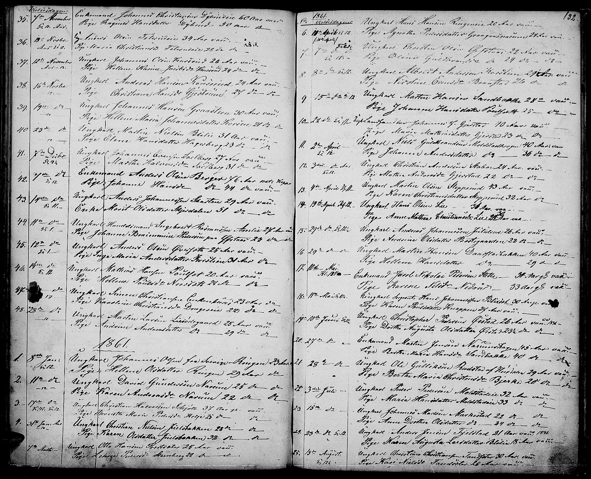 SAH, Vestre Toten prestekontor, H/Ha/Hab/L0005: Klokkerbok nr. 5, 1854-1870, s. 132
