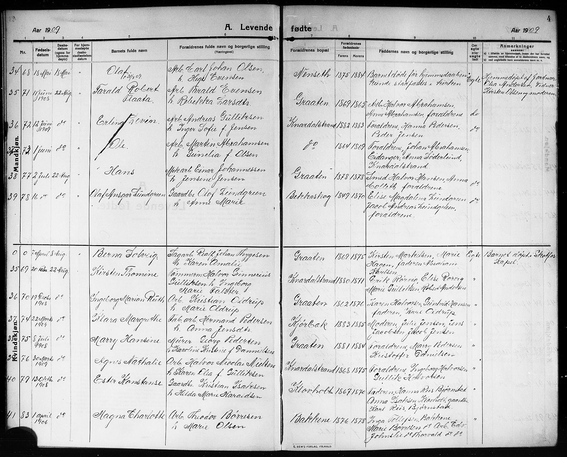 SAKO, Solum kirkebøker, G/Ga/L0009: Klokkerbok nr. I 9, 1909-1922, s. 4