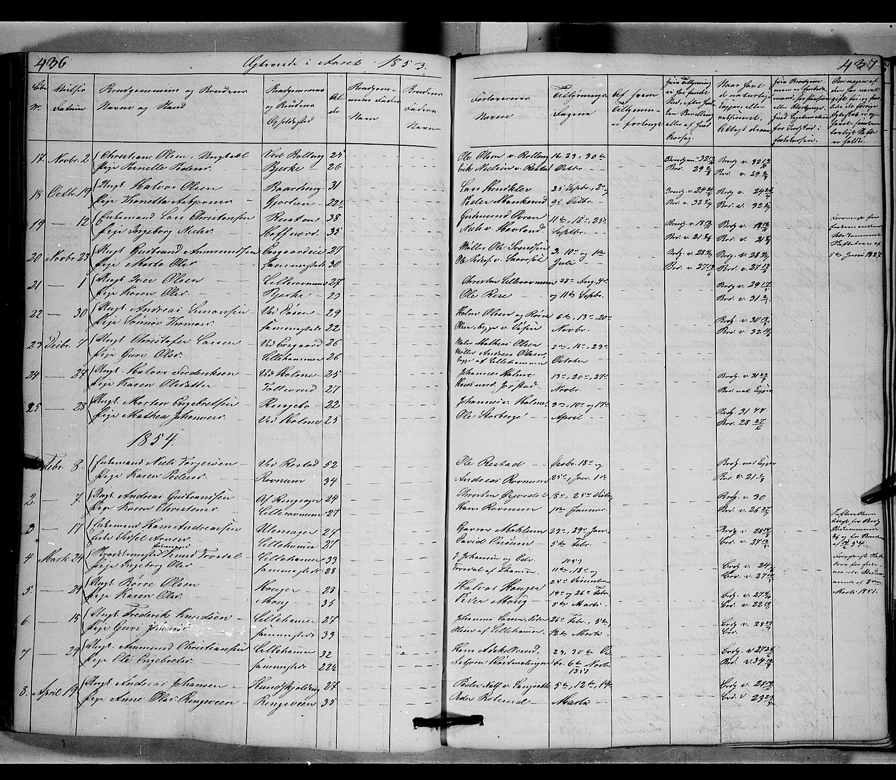 SAH, Fåberg prestekontor, Klokkerbok nr. 6, 1837-1855, s. 436-437