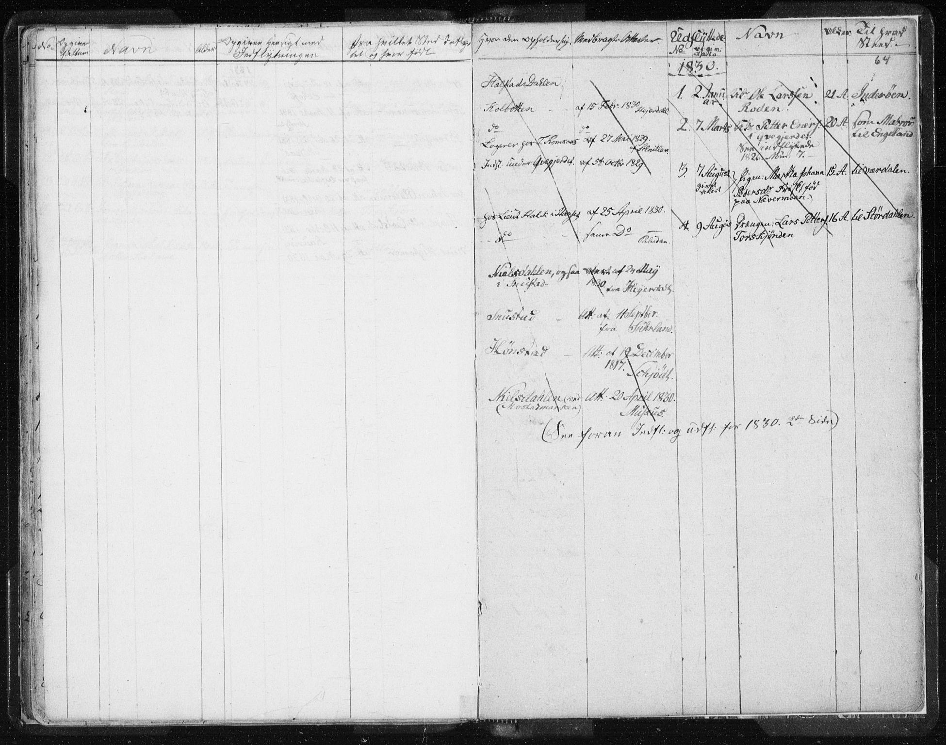 SAT, Ministerialprotokoller, klokkerbøker og fødselsregistre - Sør-Trøndelag, 616/L0404: Ministerialbok nr. 616A01, 1823-1831, s. 64