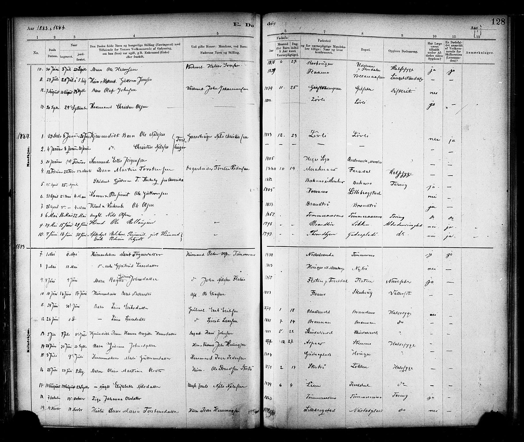 SAT, Ministerialprotokoller, klokkerbøker og fødselsregistre - Nord-Trøndelag, 706/L0047: Ministerialbok nr. 706A03, 1878-1892, s. 128