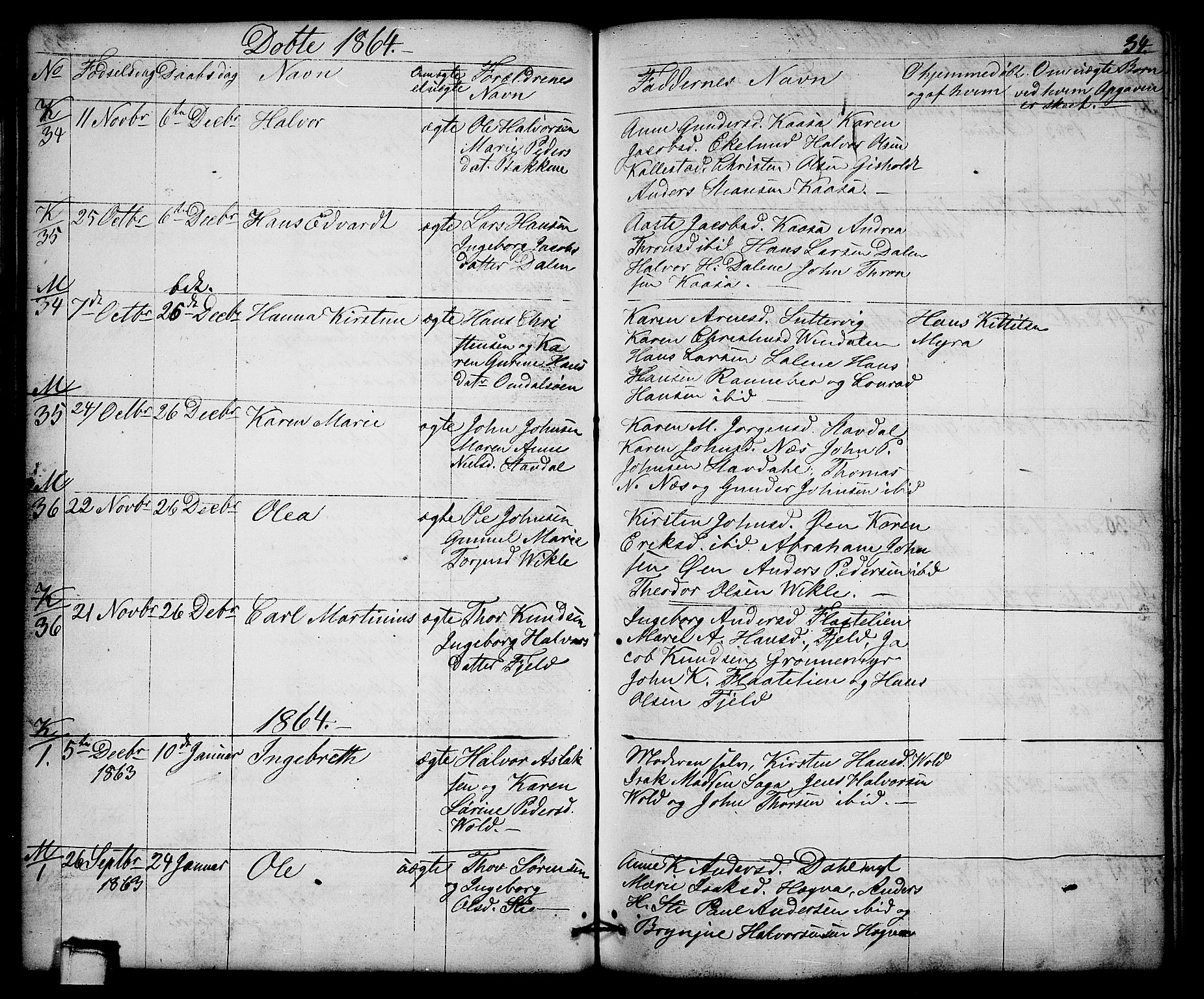 SAKO, Solum kirkebøker, G/Gb/L0002: Klokkerbok nr. II 2, 1859-1879, s. 34