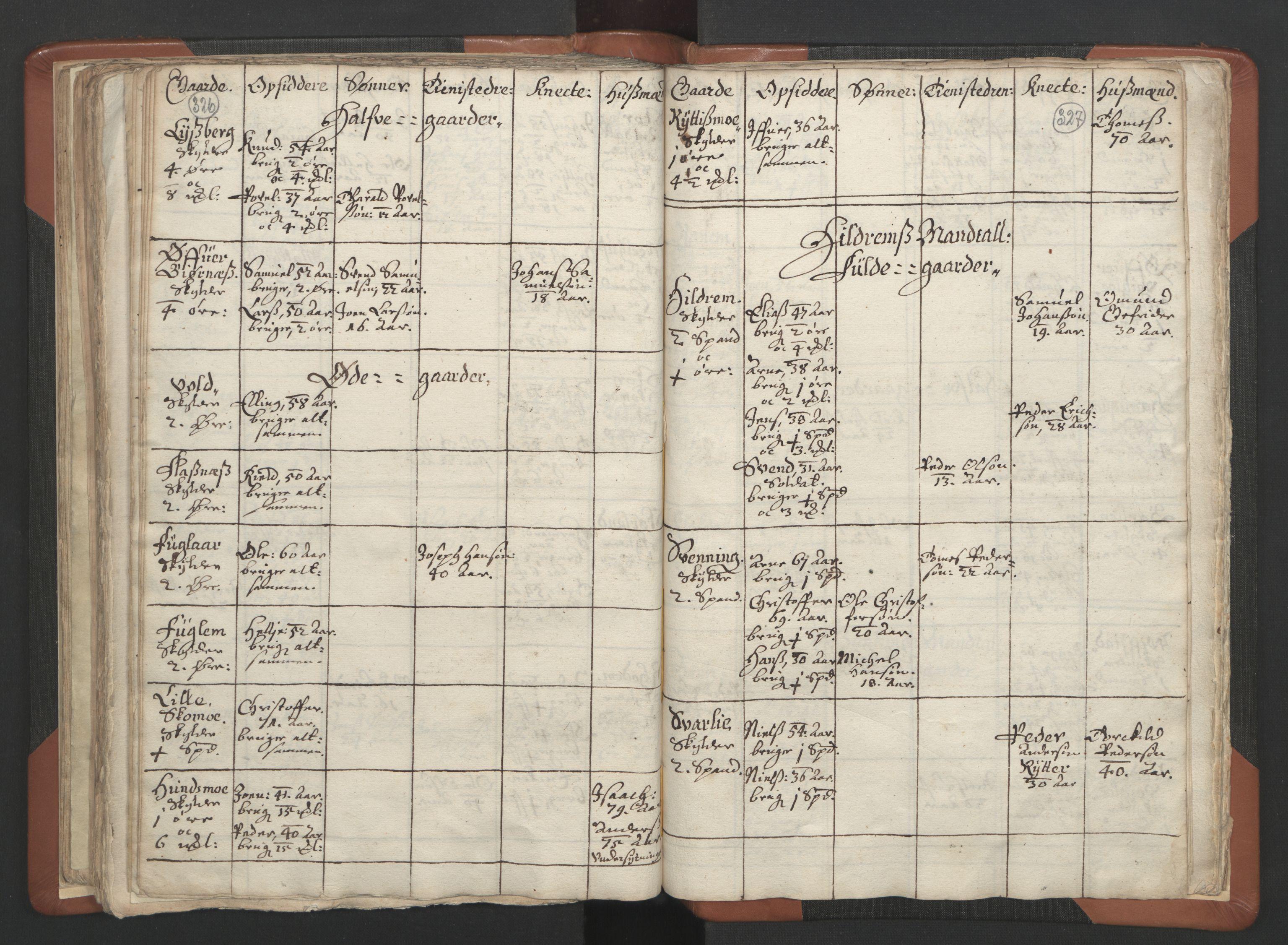 RA, Sogneprestenes manntall 1664-1666, nr. 34: Namdal prosti, 1664-1666, s. 326-327