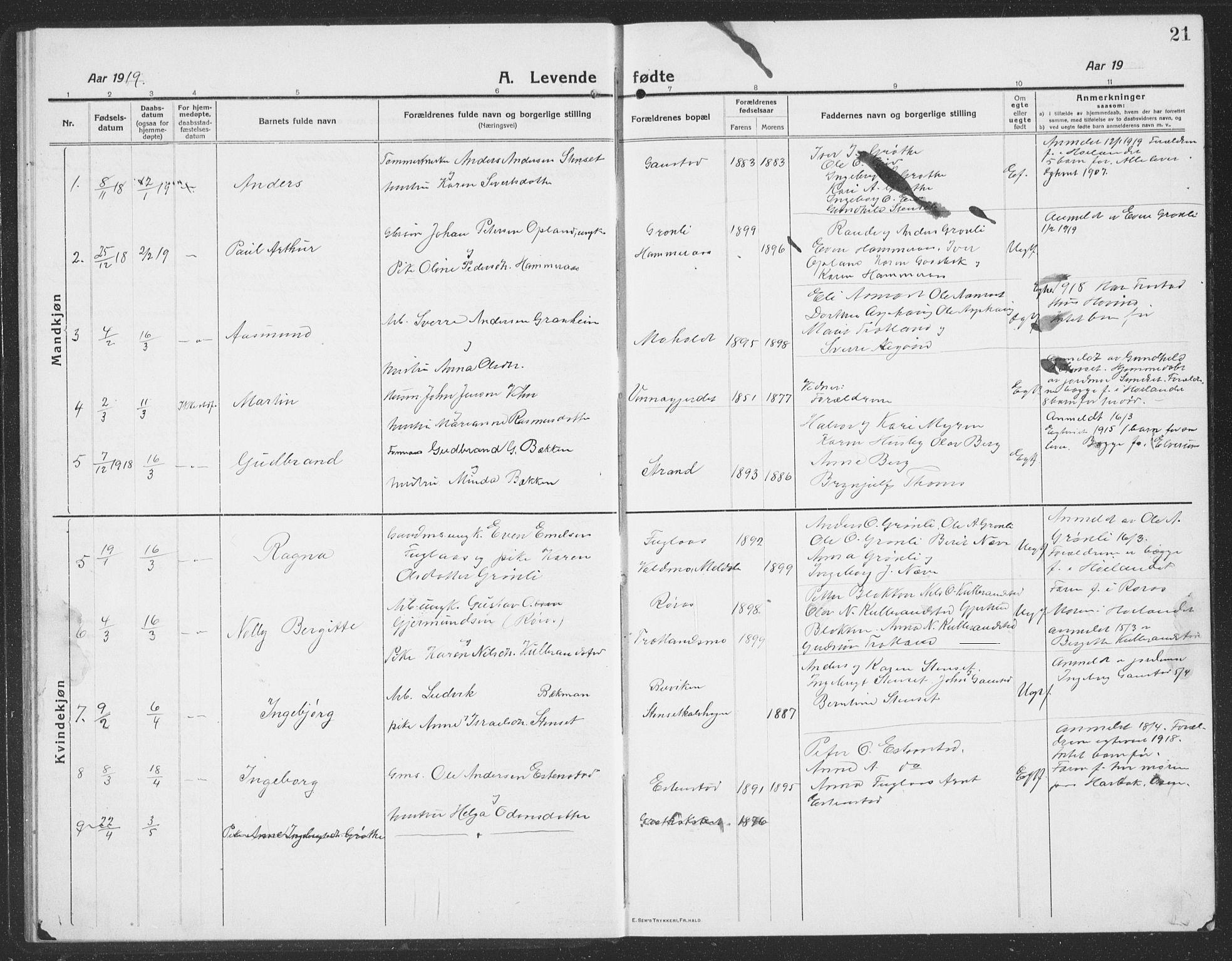 SAT, Ministerialprotokoller, klokkerbøker og fødselsregistre - Sør-Trøndelag, 694/L1134: Klokkerbok nr. 694C06, 1915-1937, s. 21