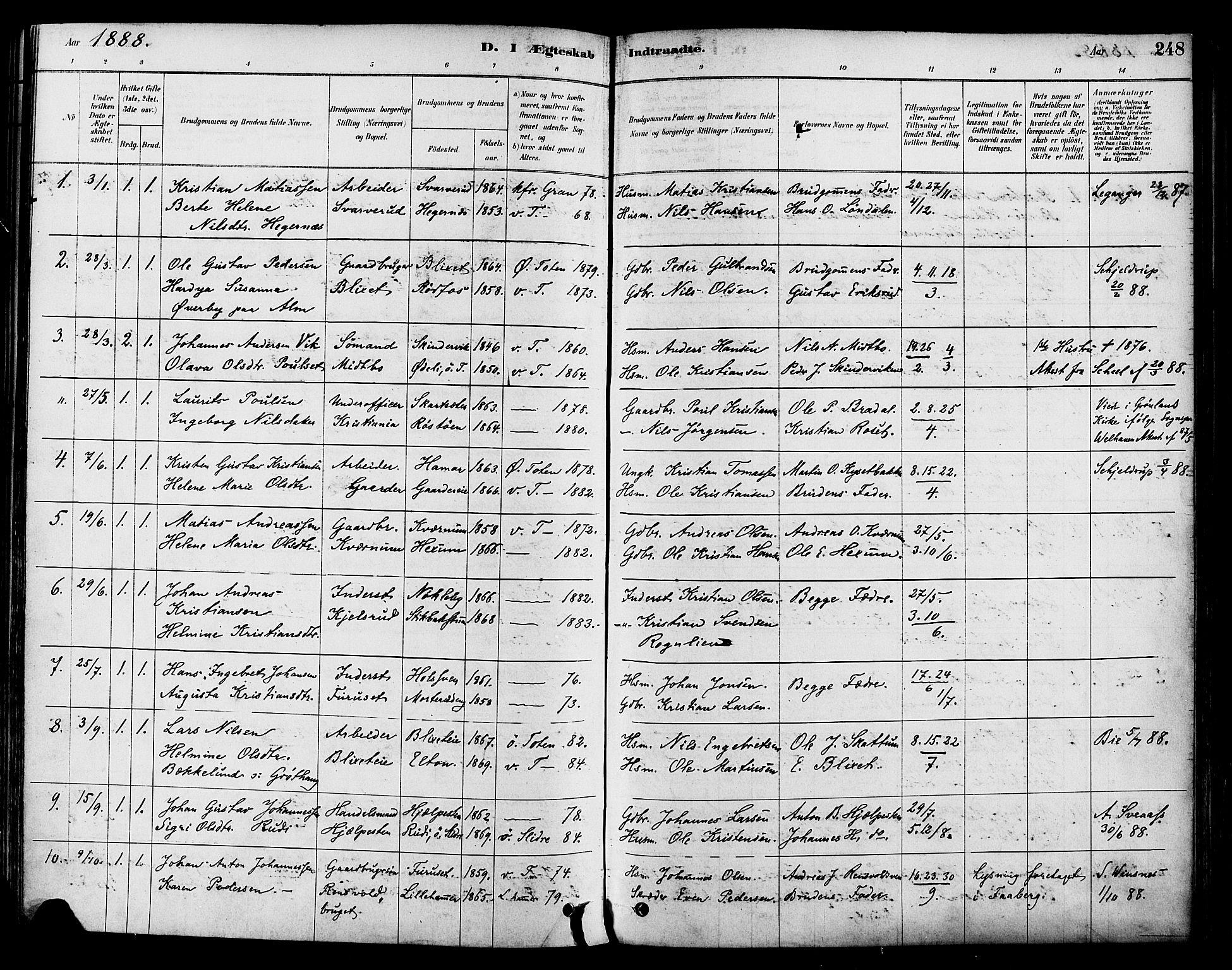 SAH, Vestre Toten prestekontor, Ministerialbok nr. 9, 1878-1894, s. 248