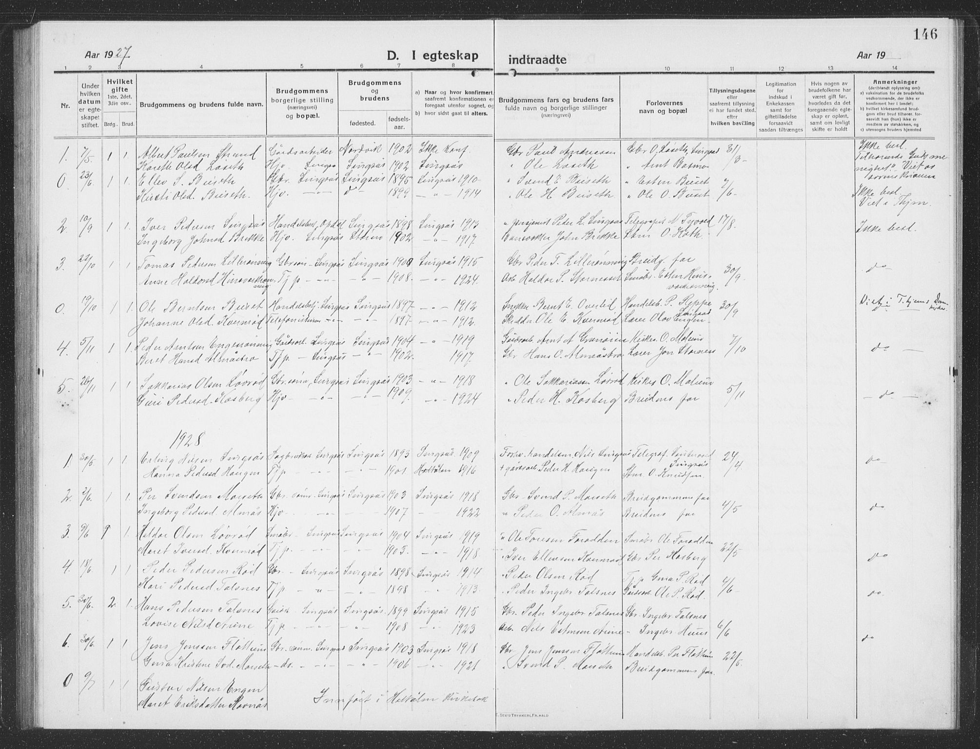 SAT, Ministerialprotokoller, klokkerbøker og fødselsregistre - Sør-Trøndelag, 688/L1030: Klokkerbok nr. 688C05, 1916-1939, s. 146