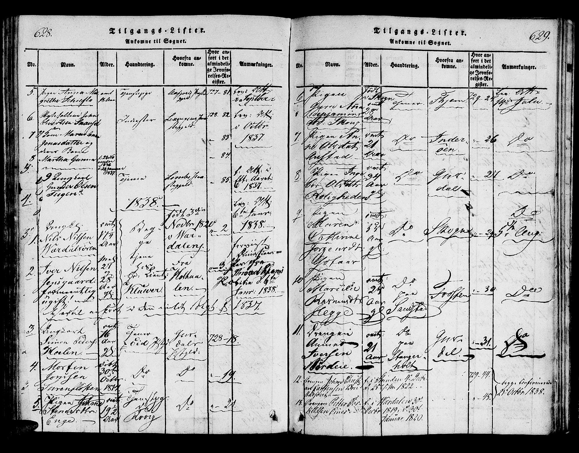 SAT, Ministerialprotokoller, klokkerbøker og fødselsregistre - Nord-Trøndelag, 722/L0217: Ministerialbok nr. 722A04, 1817-1842, s. 628-629
