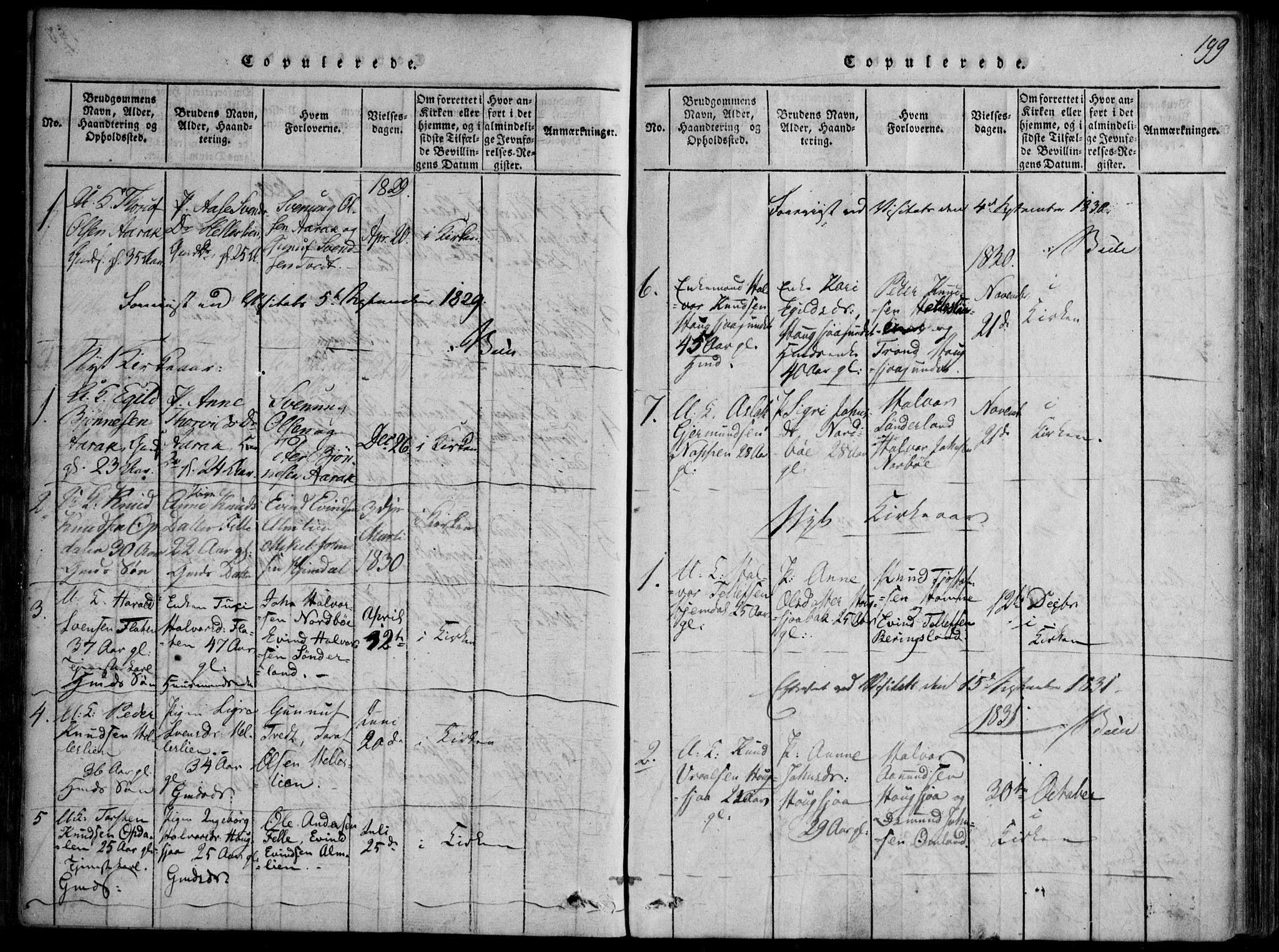 SAKO, Nissedal kirkebøker, F/Fb/L0001: Ministerialbok nr. II 1, 1814-1845, s. 199