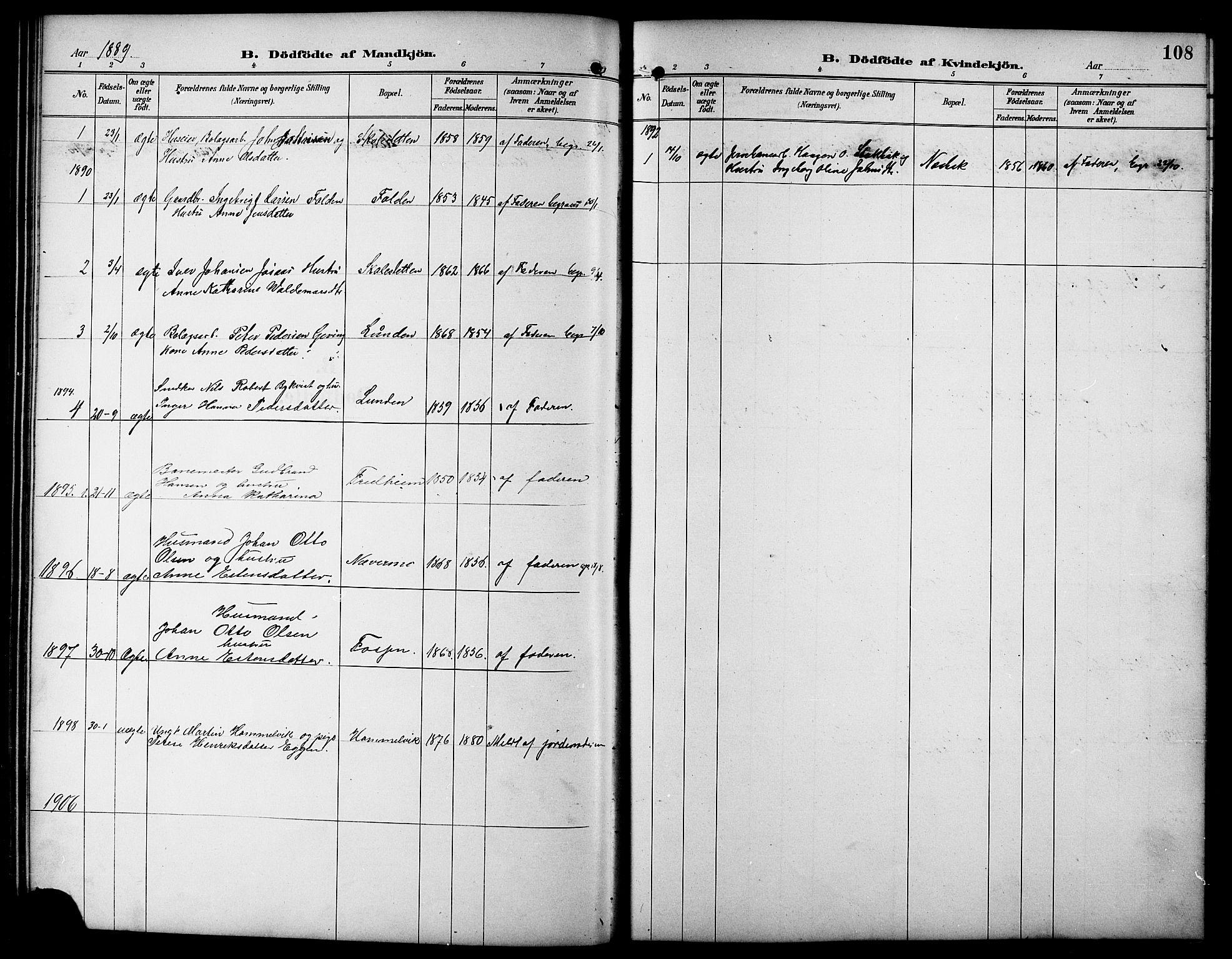 SAT, Ministerialprotokoller, klokkerbøker og fødselsregistre - Sør-Trøndelag, 617/L0431: Klokkerbok nr. 617C01, 1889-1910, s. 108