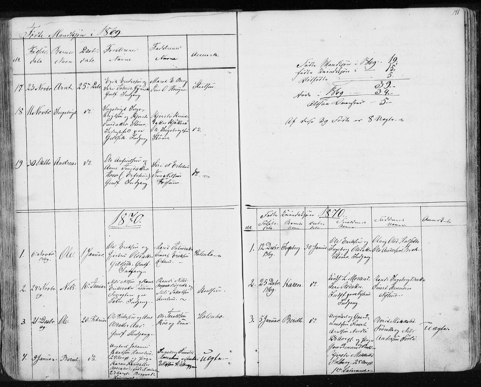 SAT, Ministerialprotokoller, klokkerbøker og fødselsregistre - Sør-Trøndelag, 689/L1043: Klokkerbok nr. 689C02, 1816-1892, s. 141