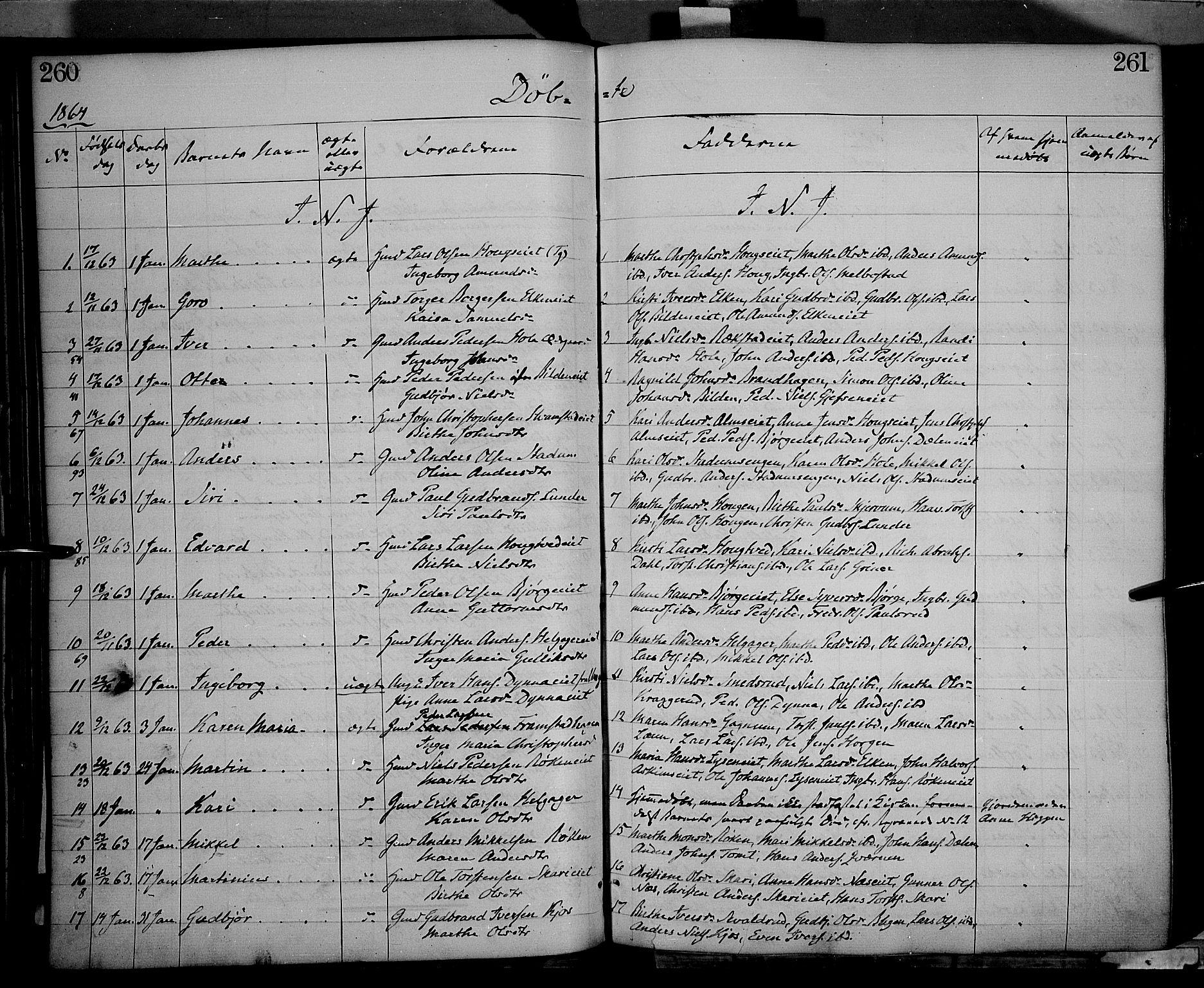 SAH, Gran prestekontor, Ministerialbok nr. 12, 1856-1874, s. 260-261