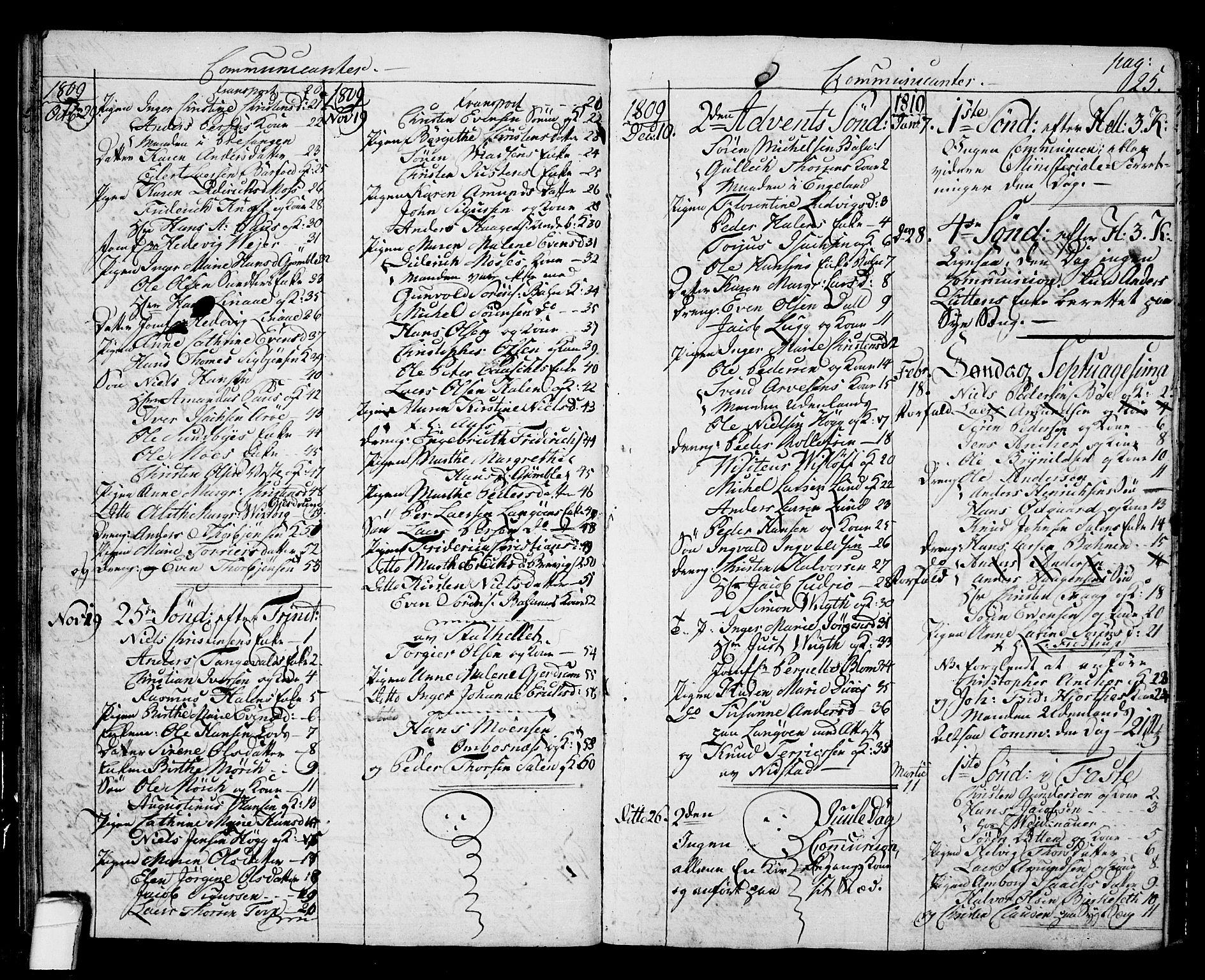 SAKO, Langesund kirkebøker, G/Ga/L0002: Klokkerbok nr. 2, 1801-1815, s. 25