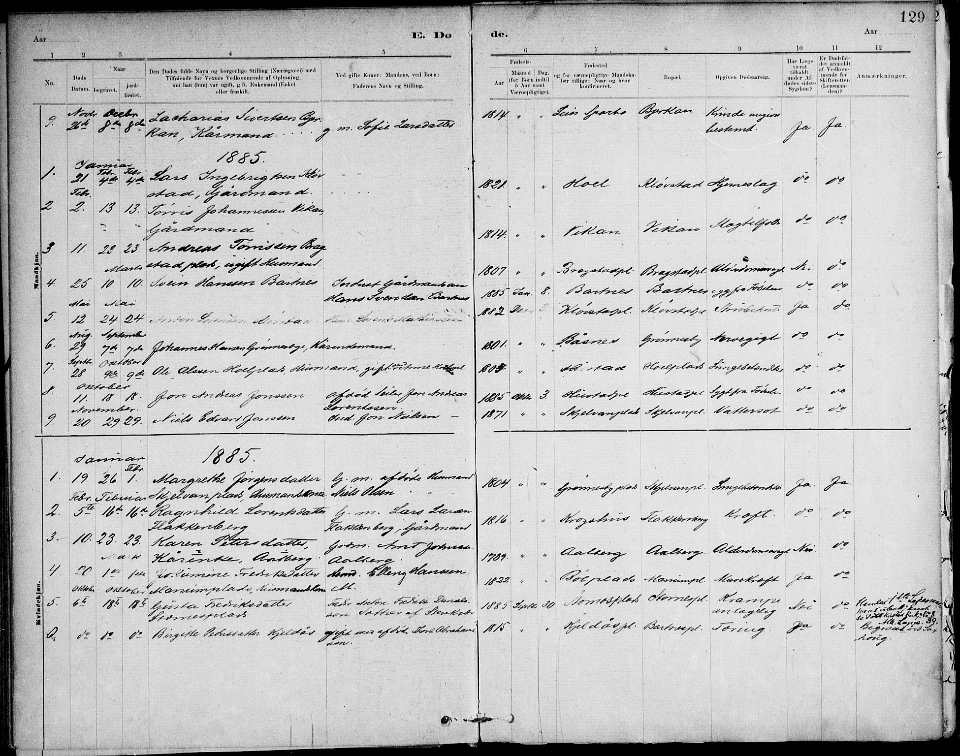 SAT, Ministerialprotokoller, klokkerbøker og fødselsregistre - Nord-Trøndelag, 732/L0316: Ministerialbok nr. 732A01, 1879-1921, s. 129