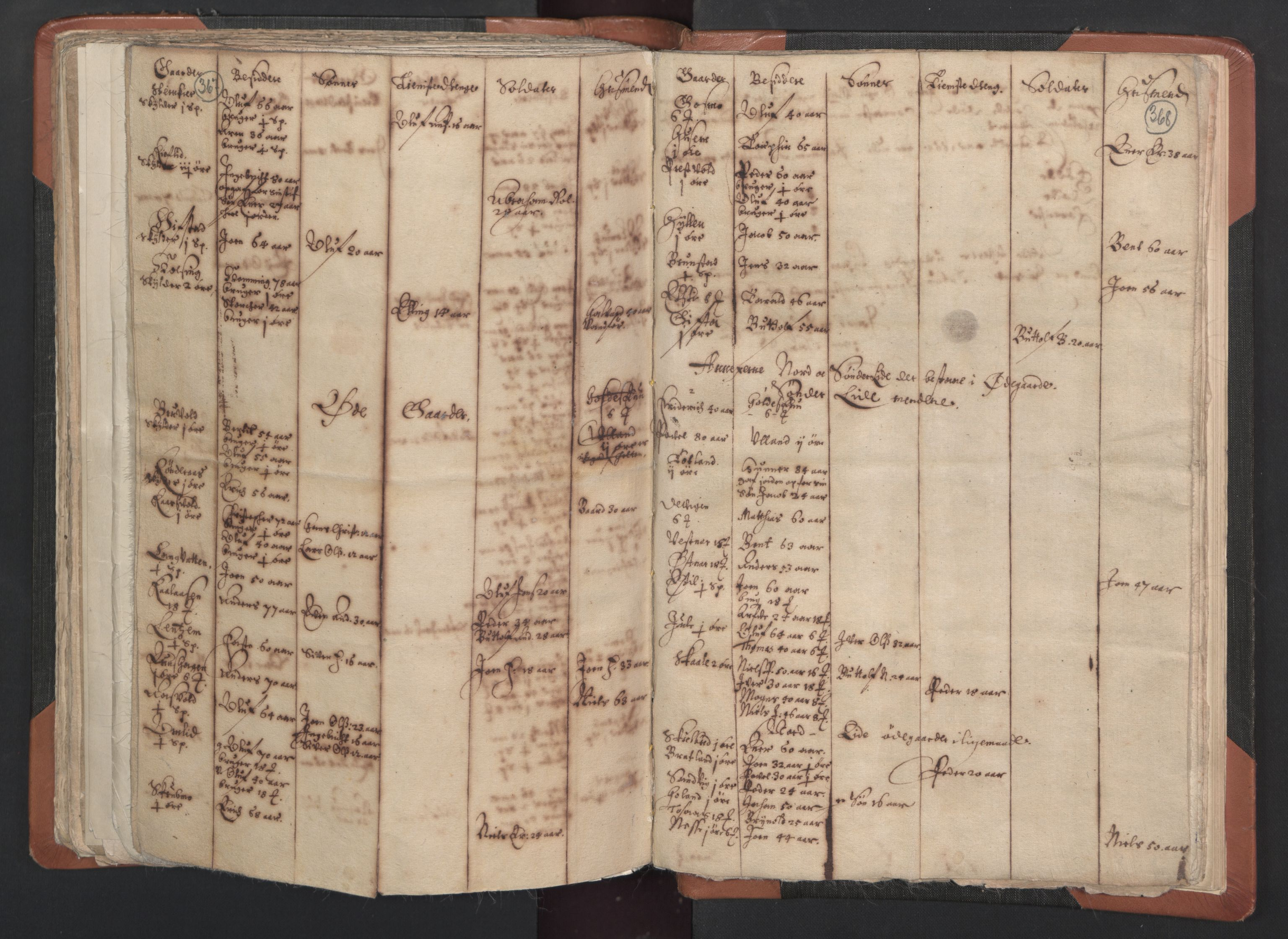 RA, Sogneprestenes manntall 1664-1666, nr. 33: Innherad prosti, 1664-1666, s. 367-368